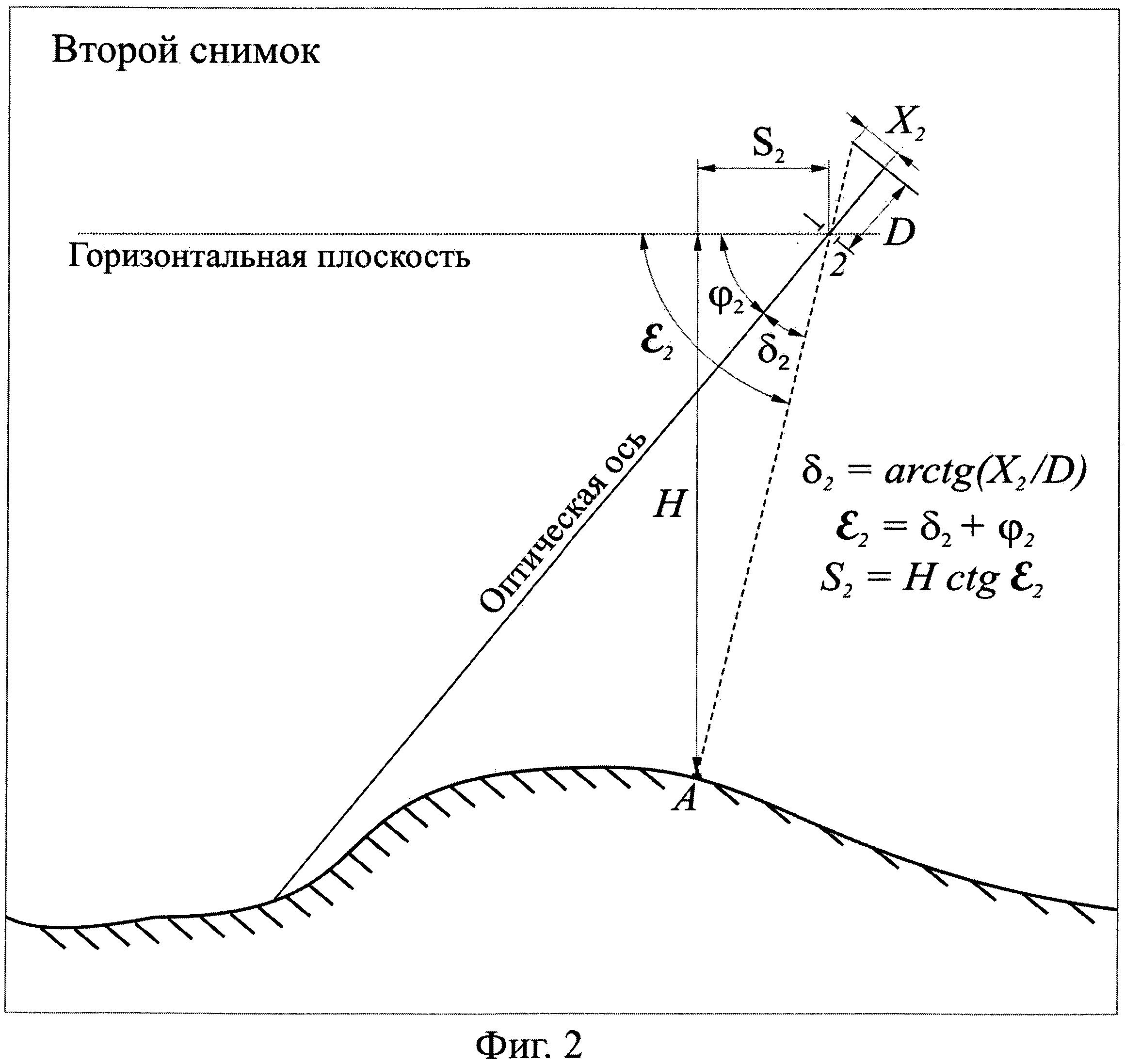 Способ наведения беспилотного летательного аппарата