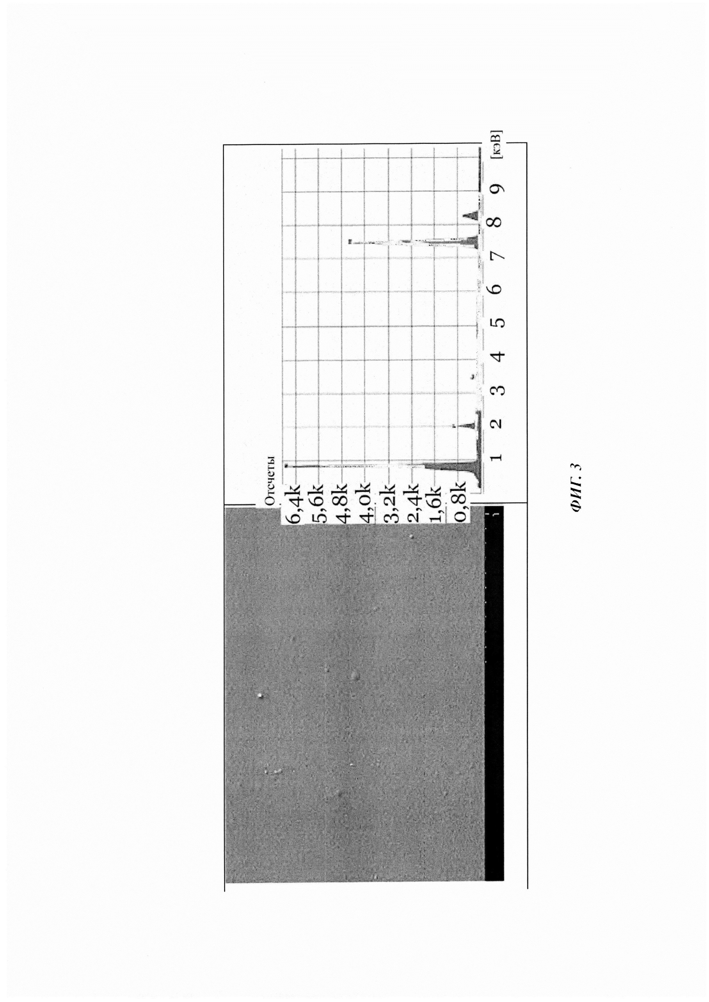 Покрытие функциональных элементов из металла