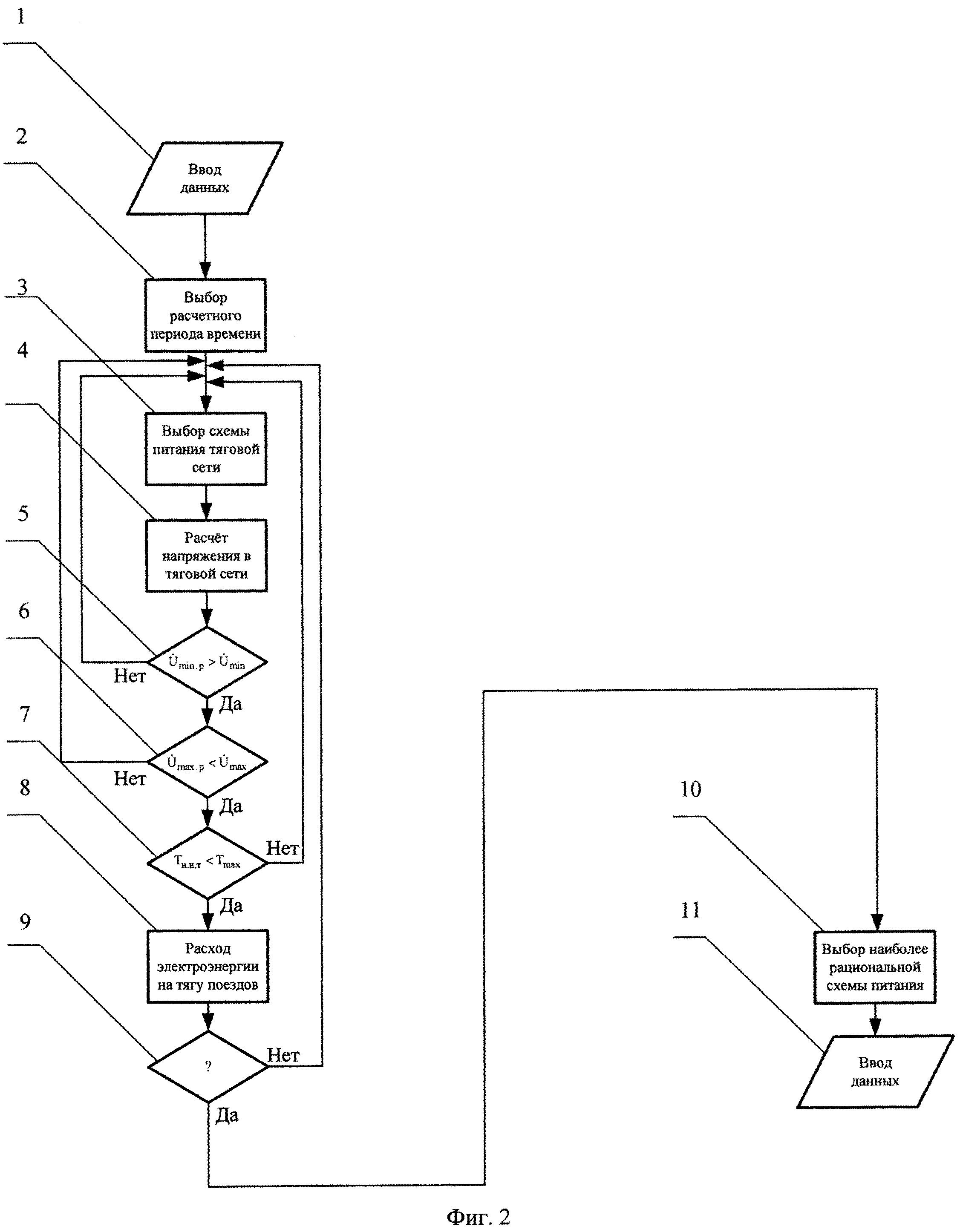 Схема электроснабжения железных дорог фото 464