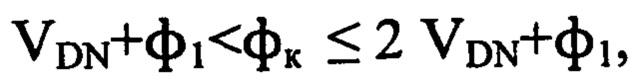 Способ формирования диаграммы направленности кольцевой фазированной антенной решетки
