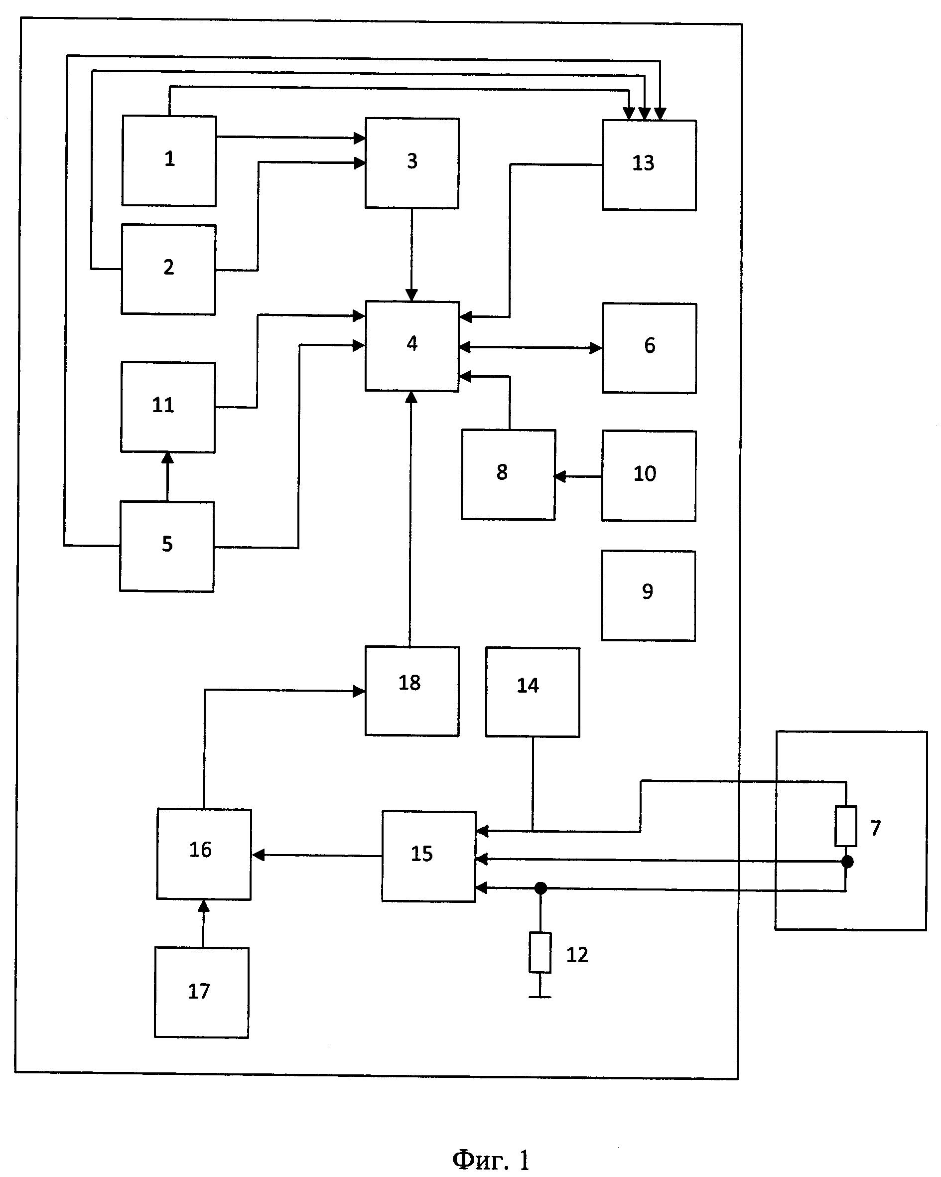 Интегрированная система резервных приборов