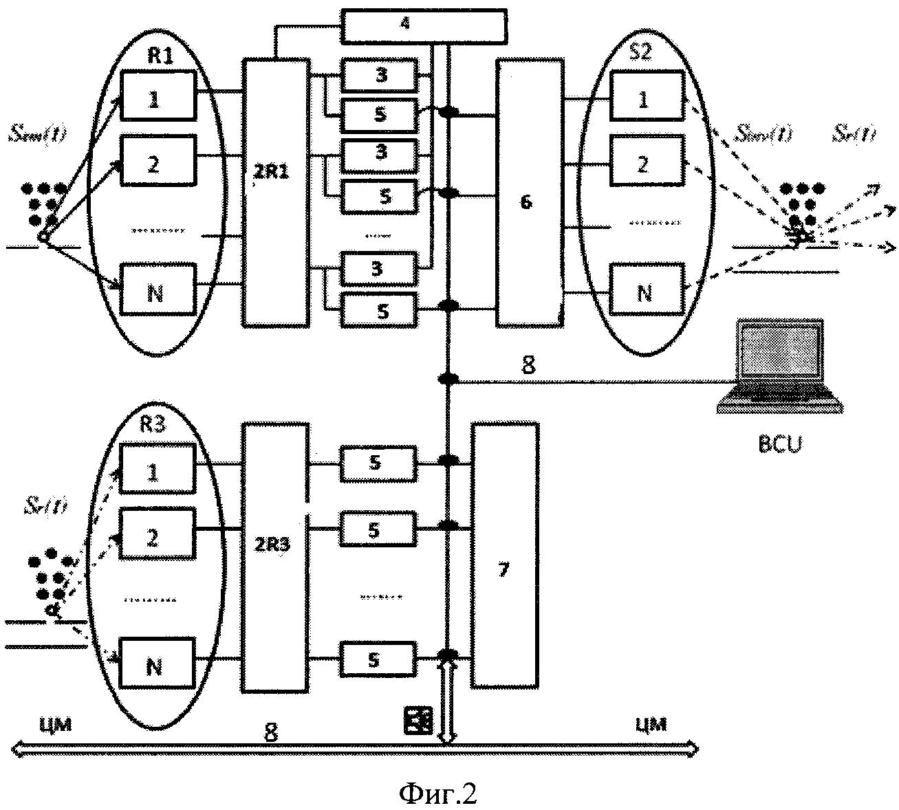 Гидроакустическая станция для обнаружения и локализации утечек газа