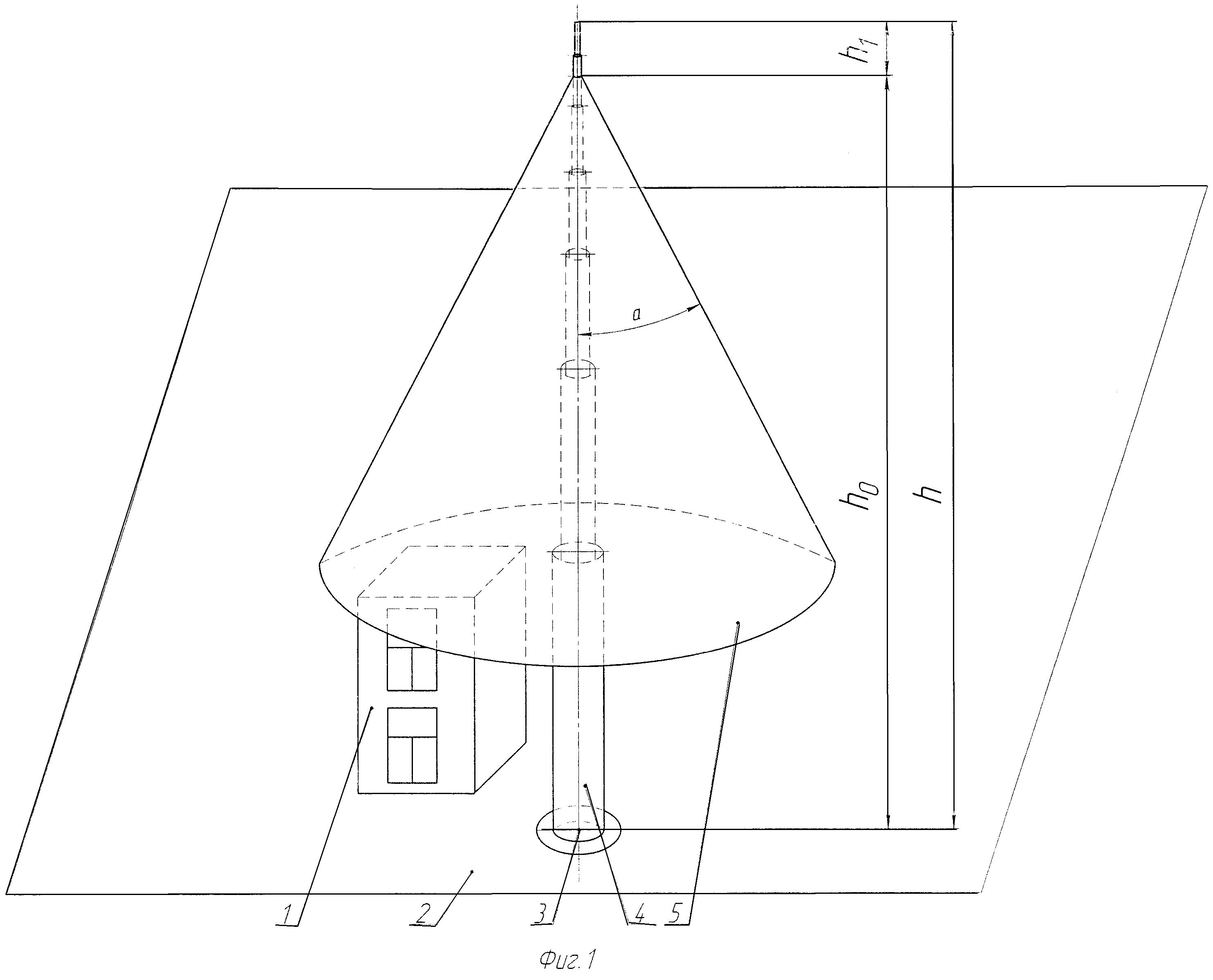 Наглядное пособие для демонстрации принципа работы одиночного стержневого молниеотвода