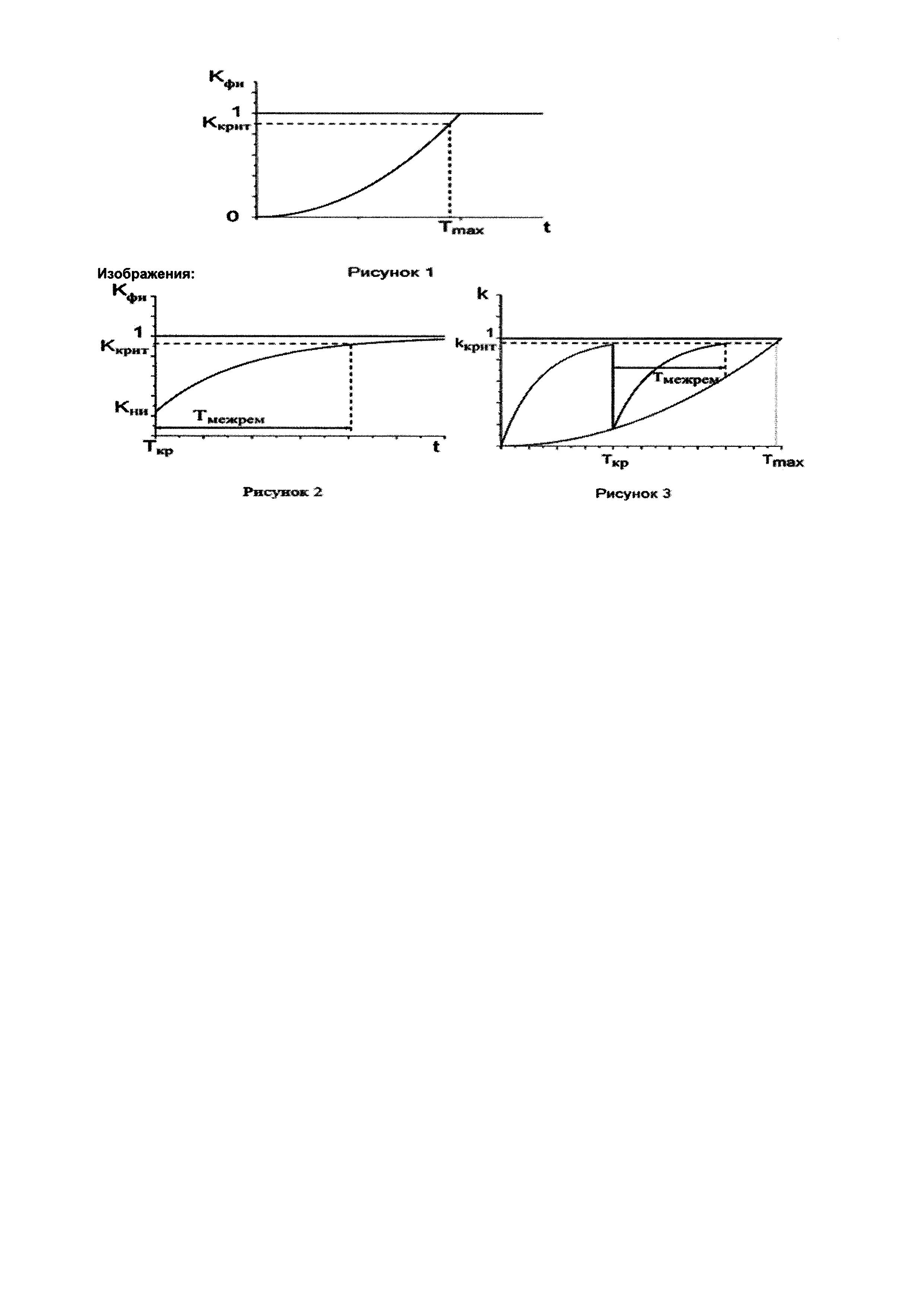 Способ оценки физического износа авиационной техники