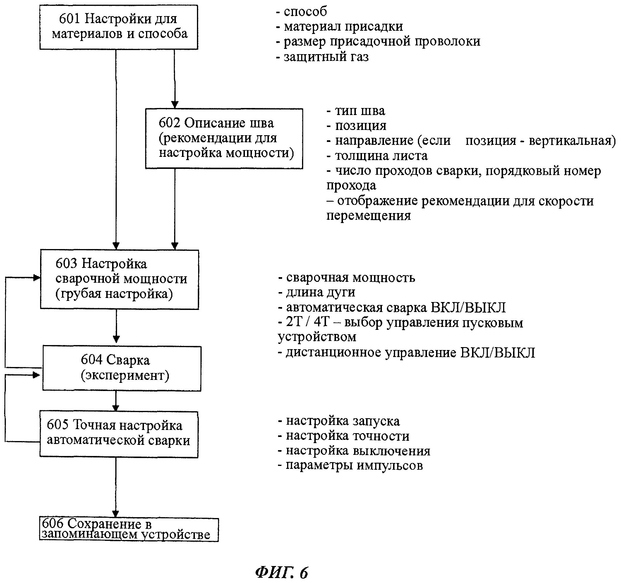 Устройство для оптимизации процесса сварки