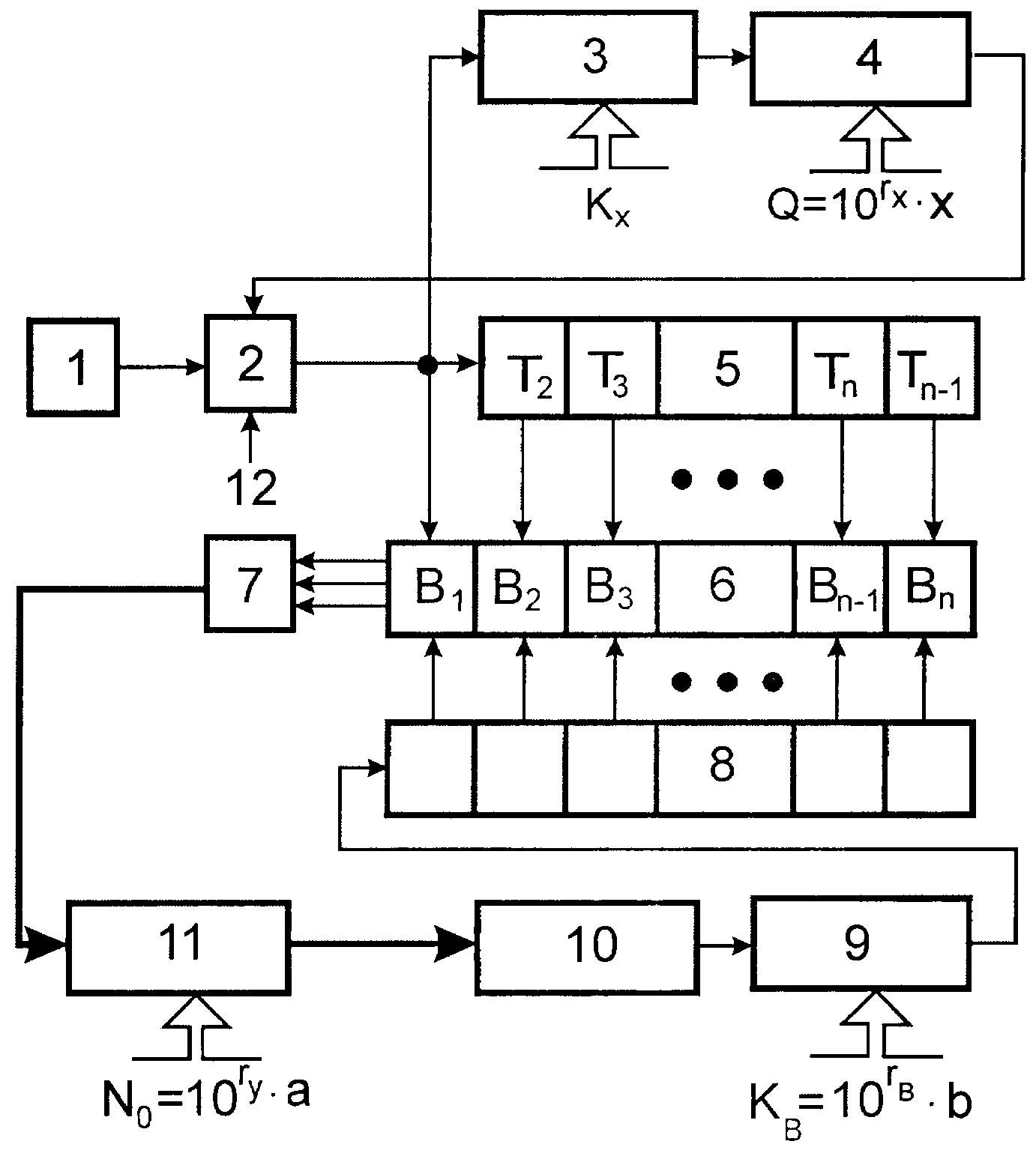 Устройство для вычисления логарифмических функций