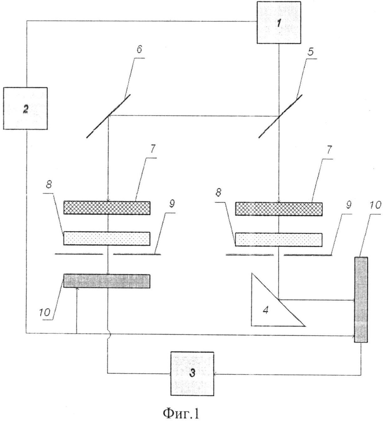 бесконтактные методы контроля температуры реферат по физике