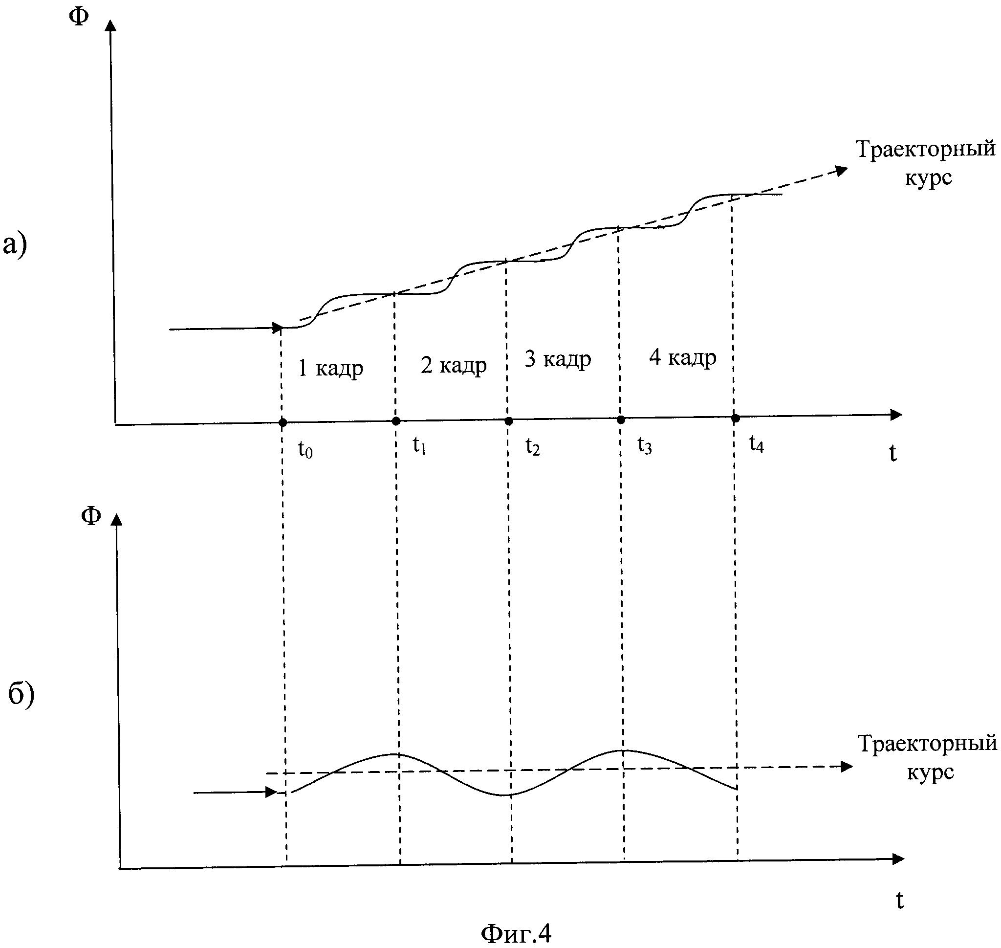 Способ картографирования земной поверхности бортовой радиолокационной станцией