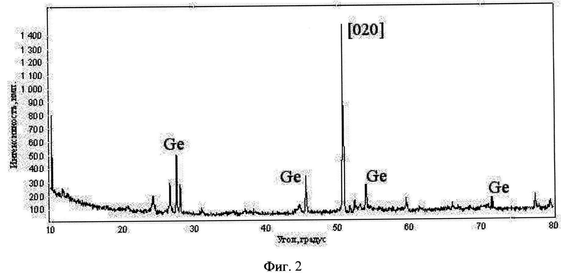 Термоэмиттер ионов органических соединений