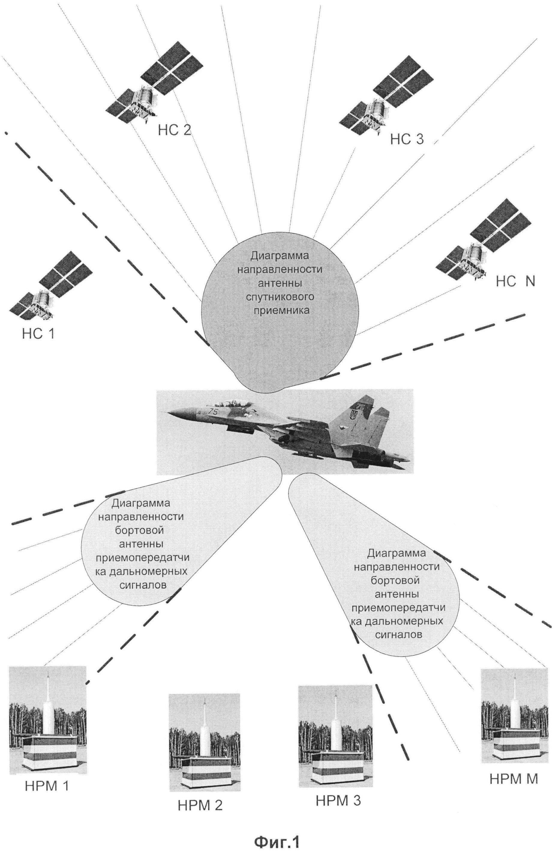 Комплексный способ навигации летательных аппаратов