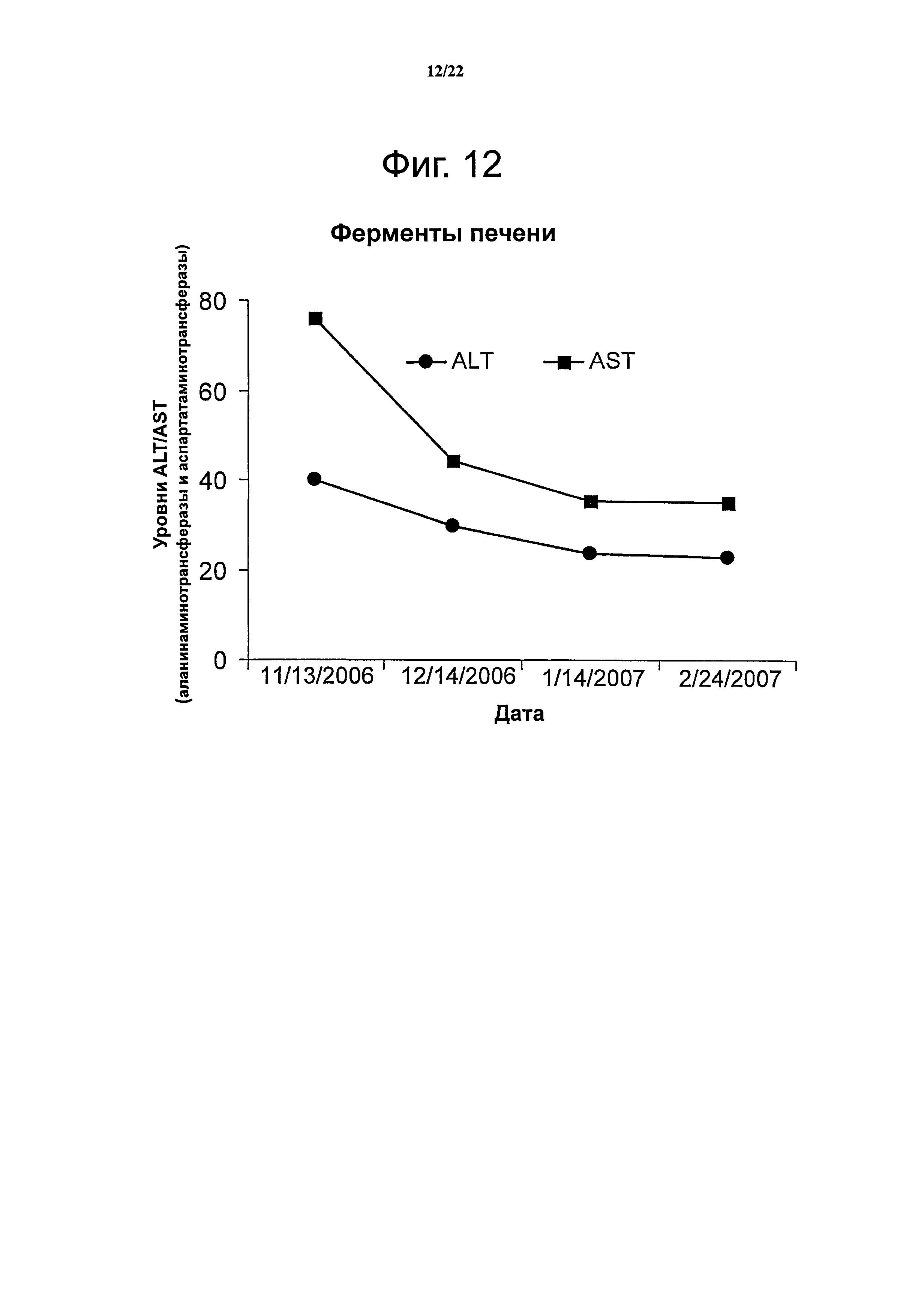Азоспермия лечения