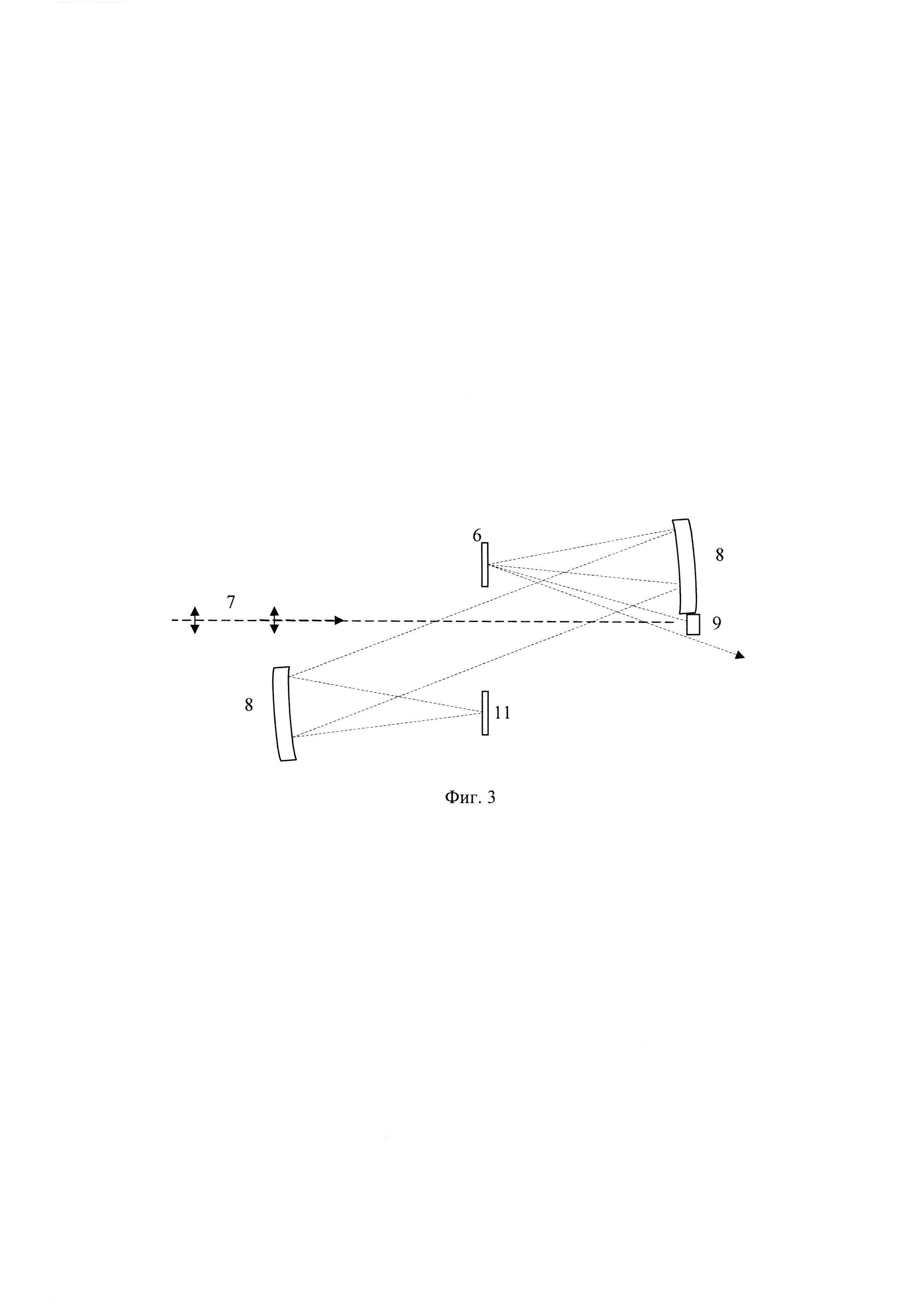 Дисковый лазерный неустойчивый резонатор для обеспечения выходного лазерного сигнала с близким к дифракционному качеством пучка