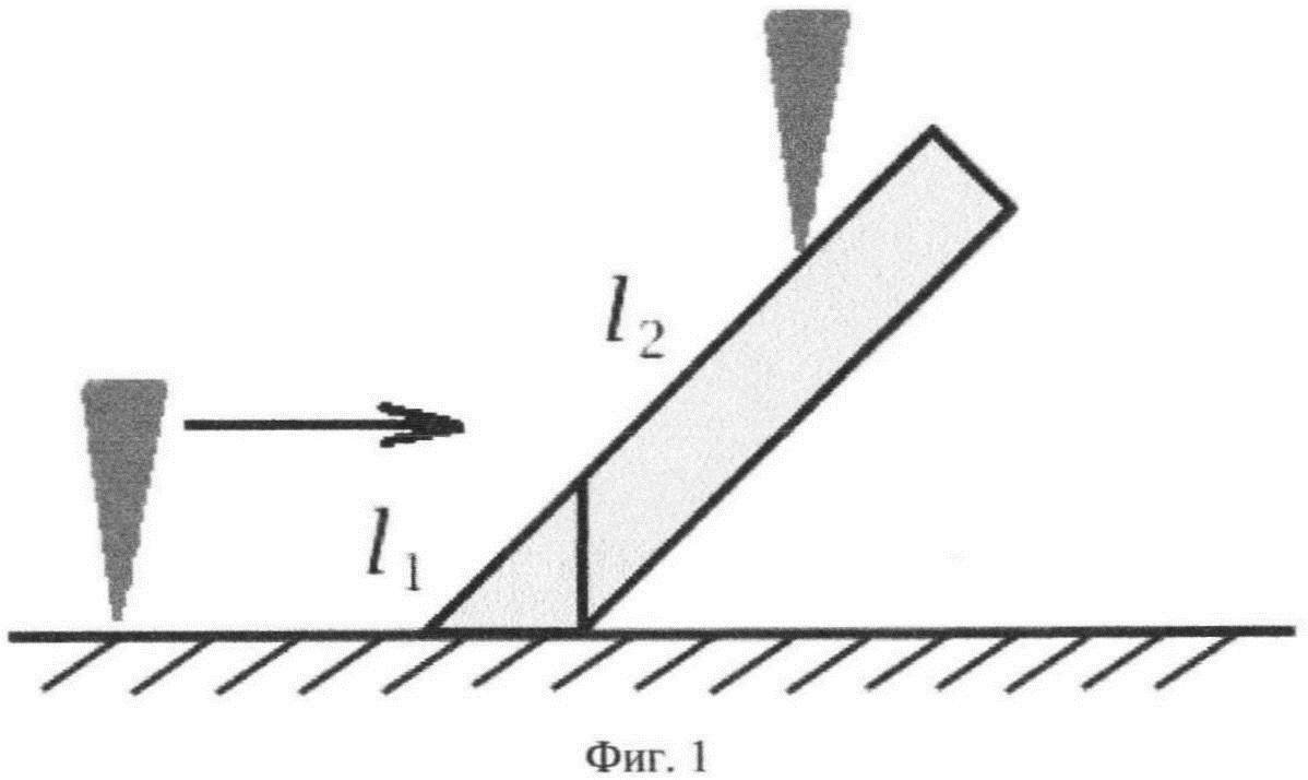 Способ определения адгезионной прочности покрытий к подложке