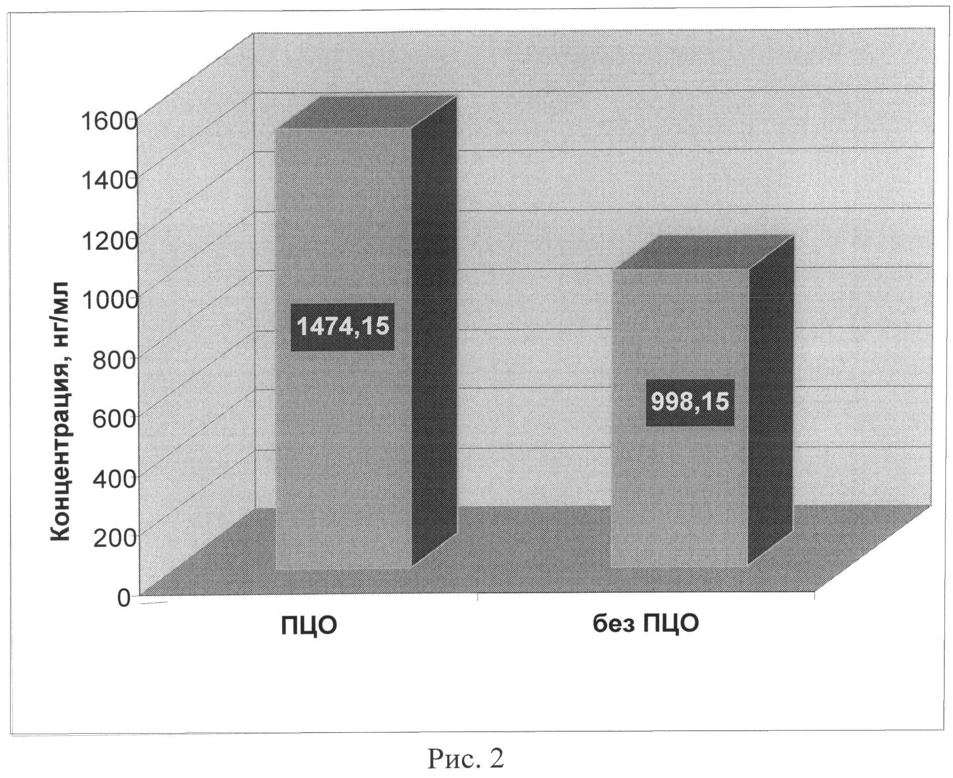 Способ оценки эффективности терапии хронического миелолейкоза