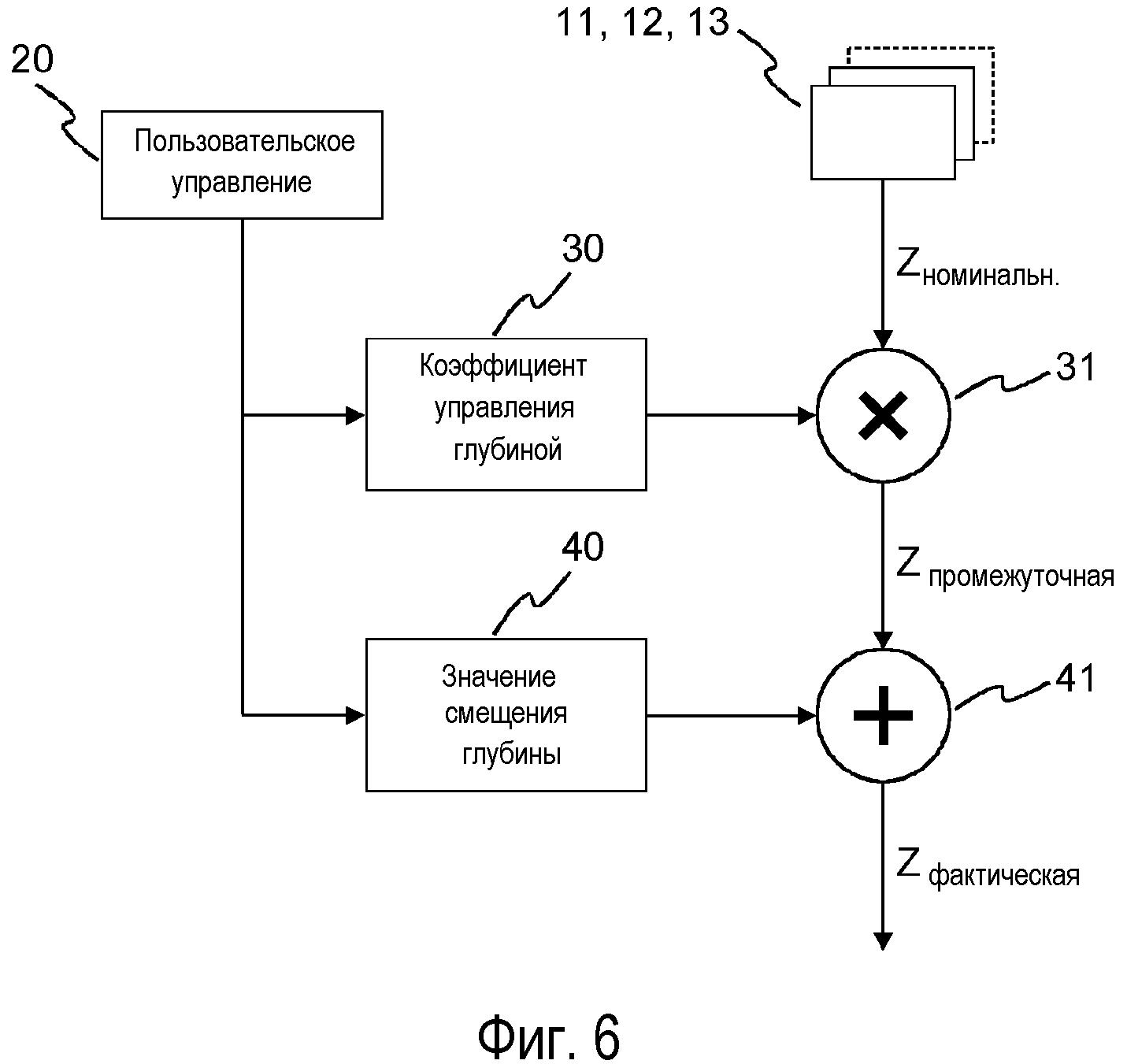 Управление стереоскопическим меню
