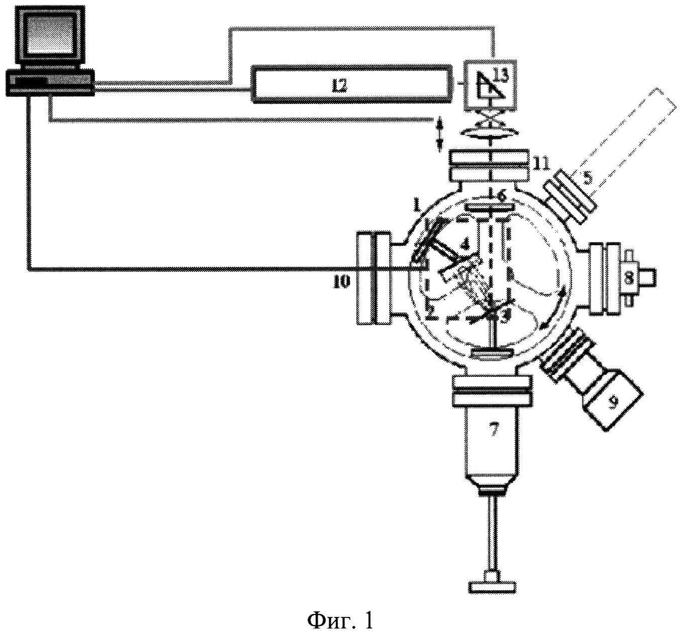 Способ получения тонких эпитаксиальных слоев β-sic на кремнии монокристаллическом