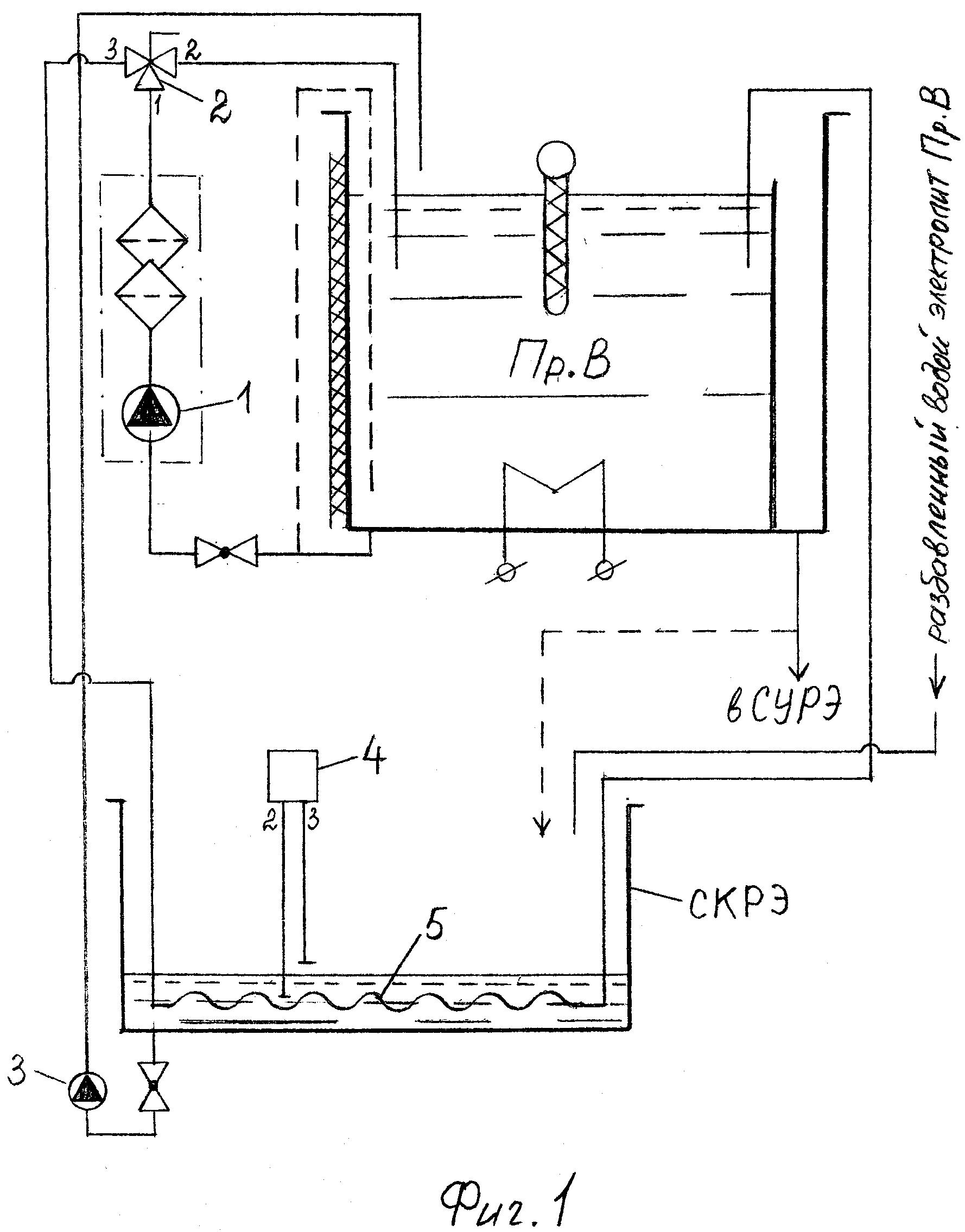 Способ концентрирования разбавленного электролита выполненной с нагревом процессной ванны реализованного в двухуровневой компоновке операционного модуля бессточной гальванохимической обработки