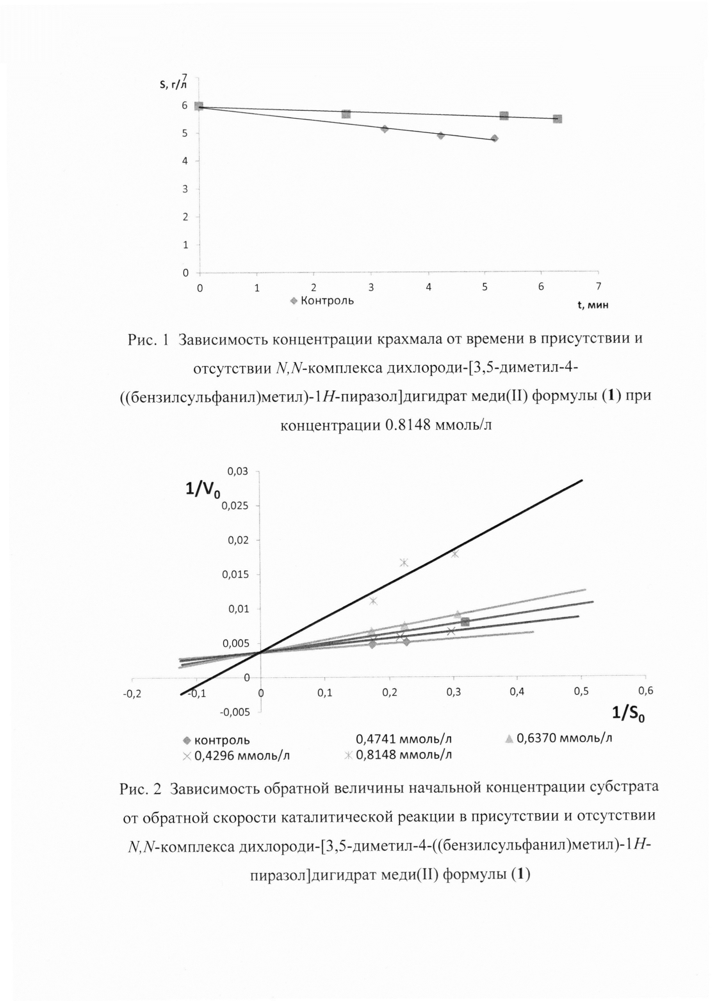 N,N-КОМПЛЕКС ДИХЛОРОДИ-[3,5-ДИМЕТИЛ-4-((БЕНЗИЛСУЛЬФАНИЛ)МЕТИЛ)-1H-ПИРАЗОЛ]ДИГИДРАТ МЕДИ(II) - СЕЛЕКТИВНЫЙ ИНГИБИТОР ФЕРМЕНТА α-АМИЛАЗА