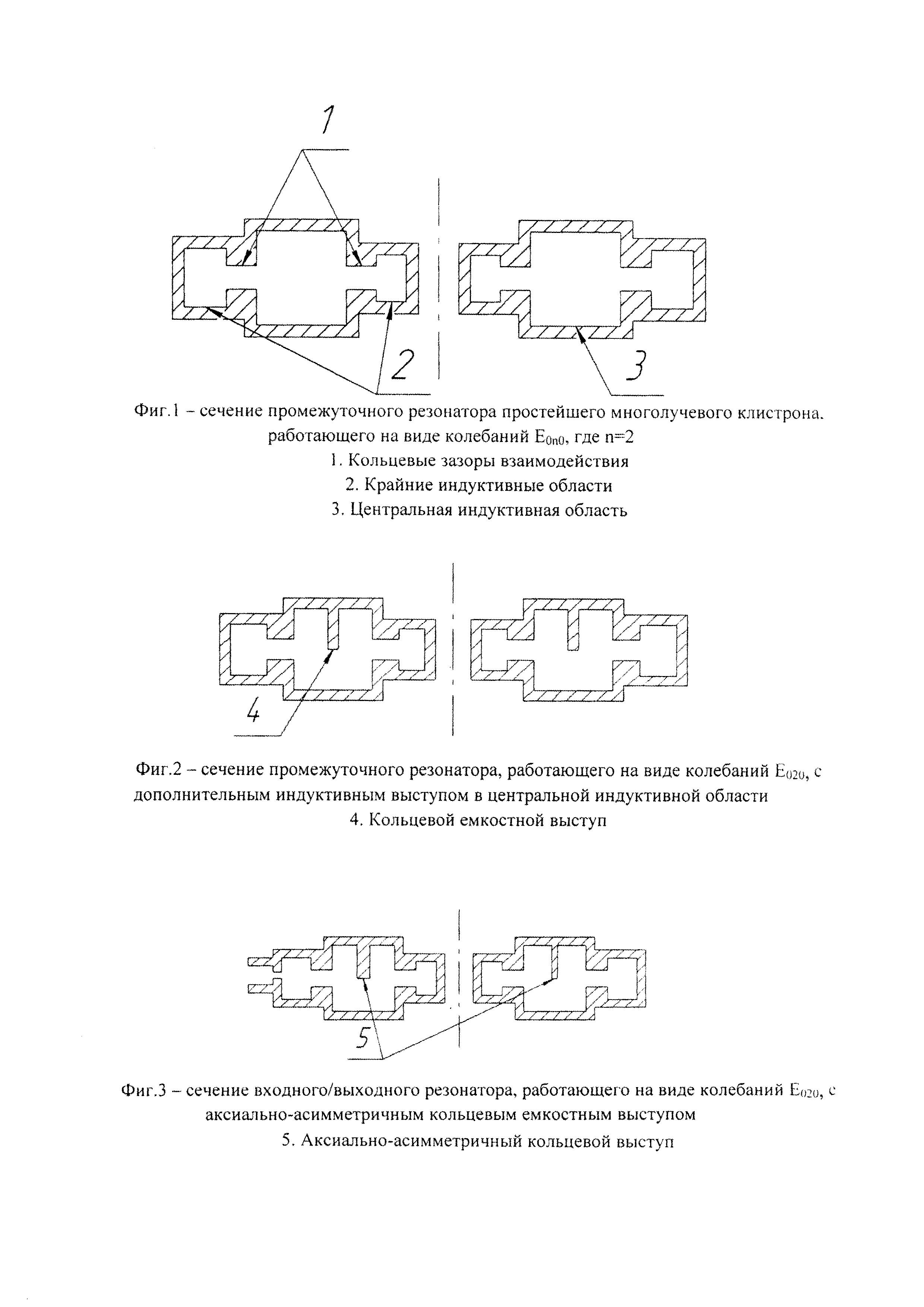 Многолучевой клистрон с кольцевыми резонаторами, работающими на виде колебаний e