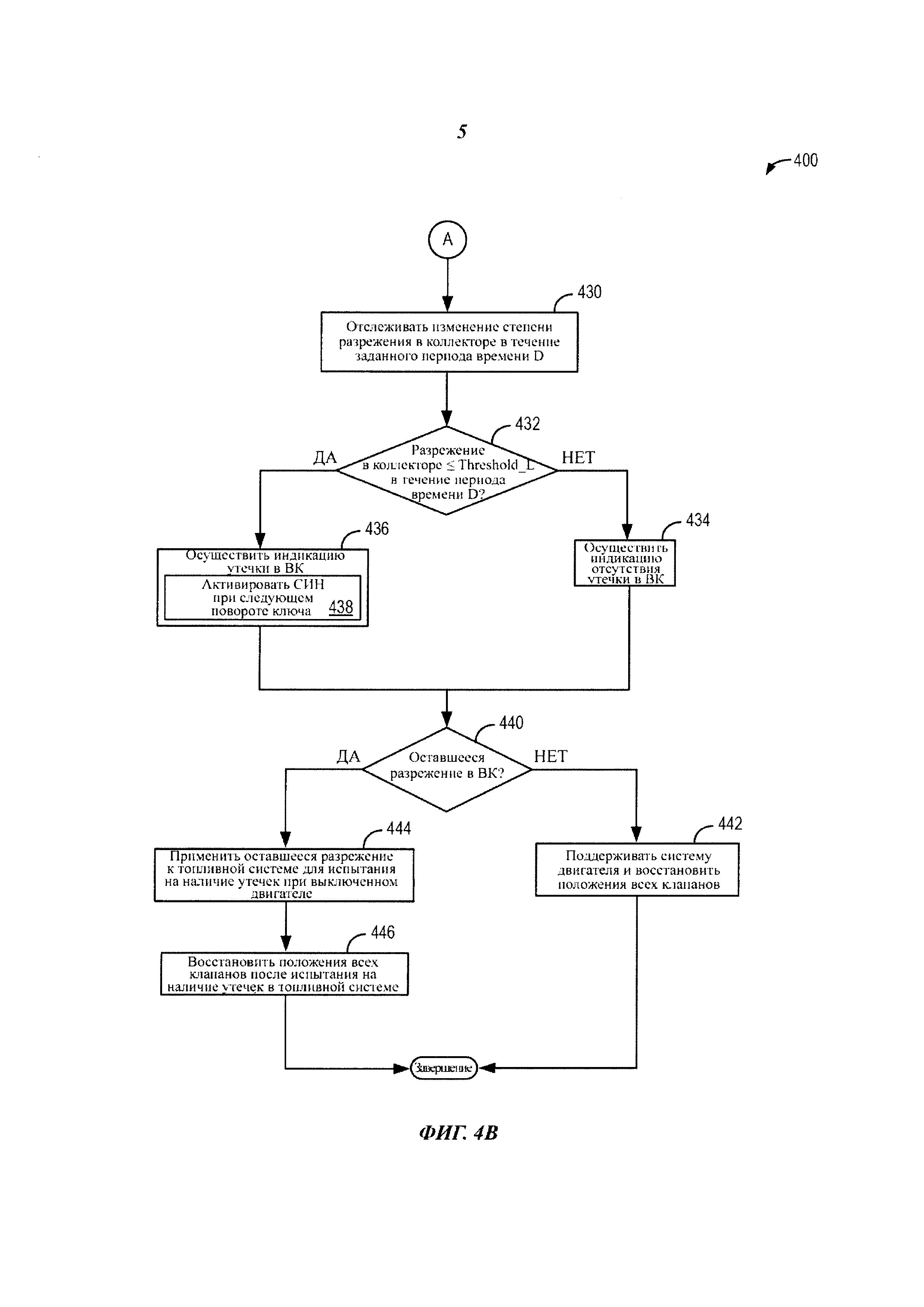 Способ (варианты) и система для обнаружения утечек во впускном коллекторе