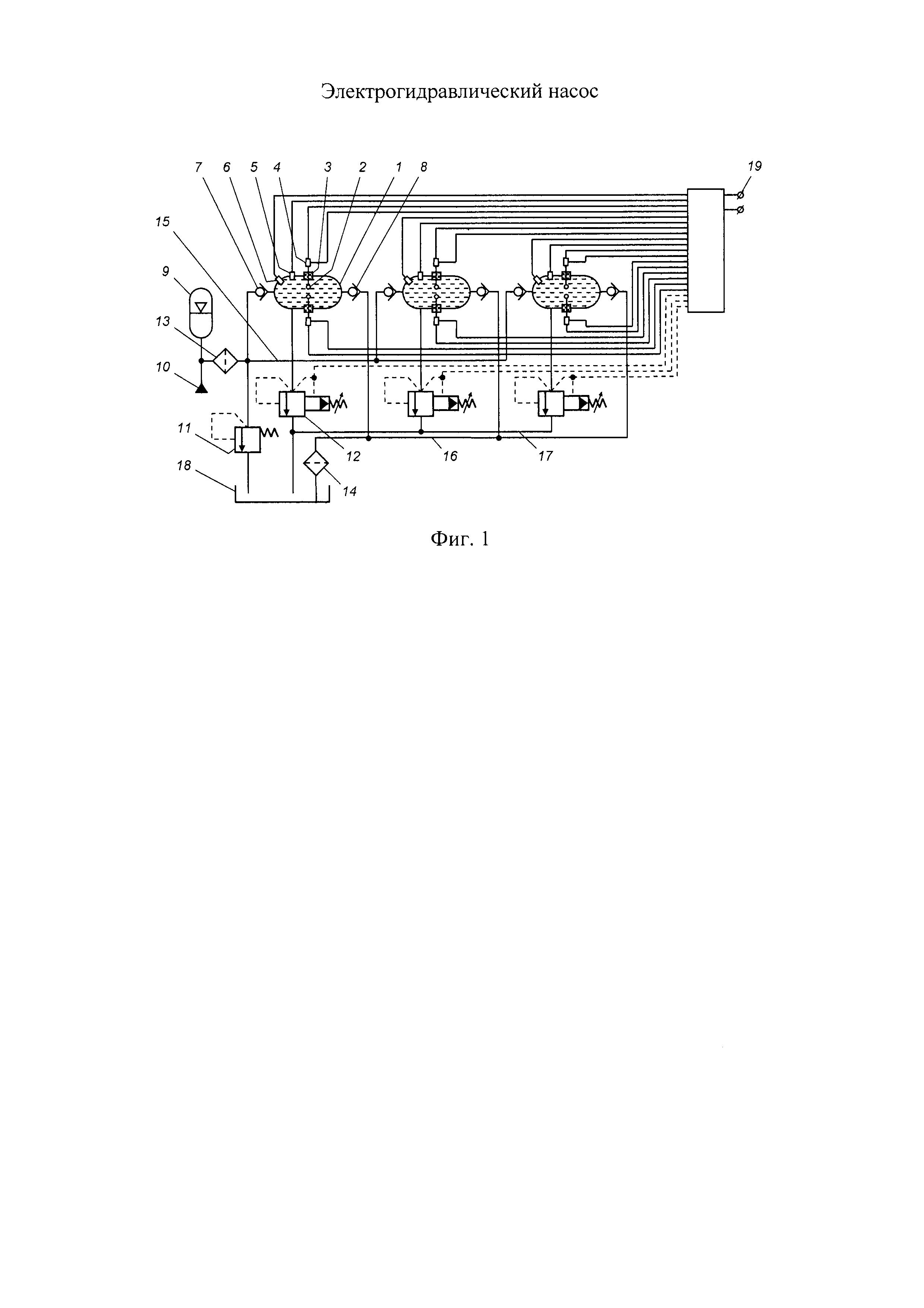 Электрогидравлический насос
