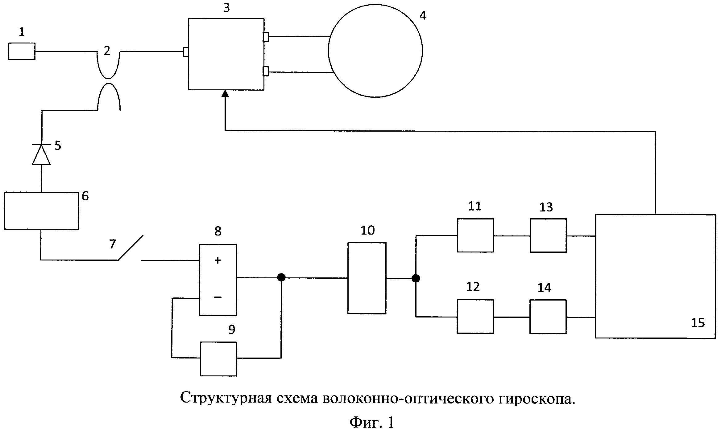 ЭЛЕКТРОННЫЙ БЛОК ВОЛОКОННО-ОПТИЧЕСКОГО ГИРОСКОПА