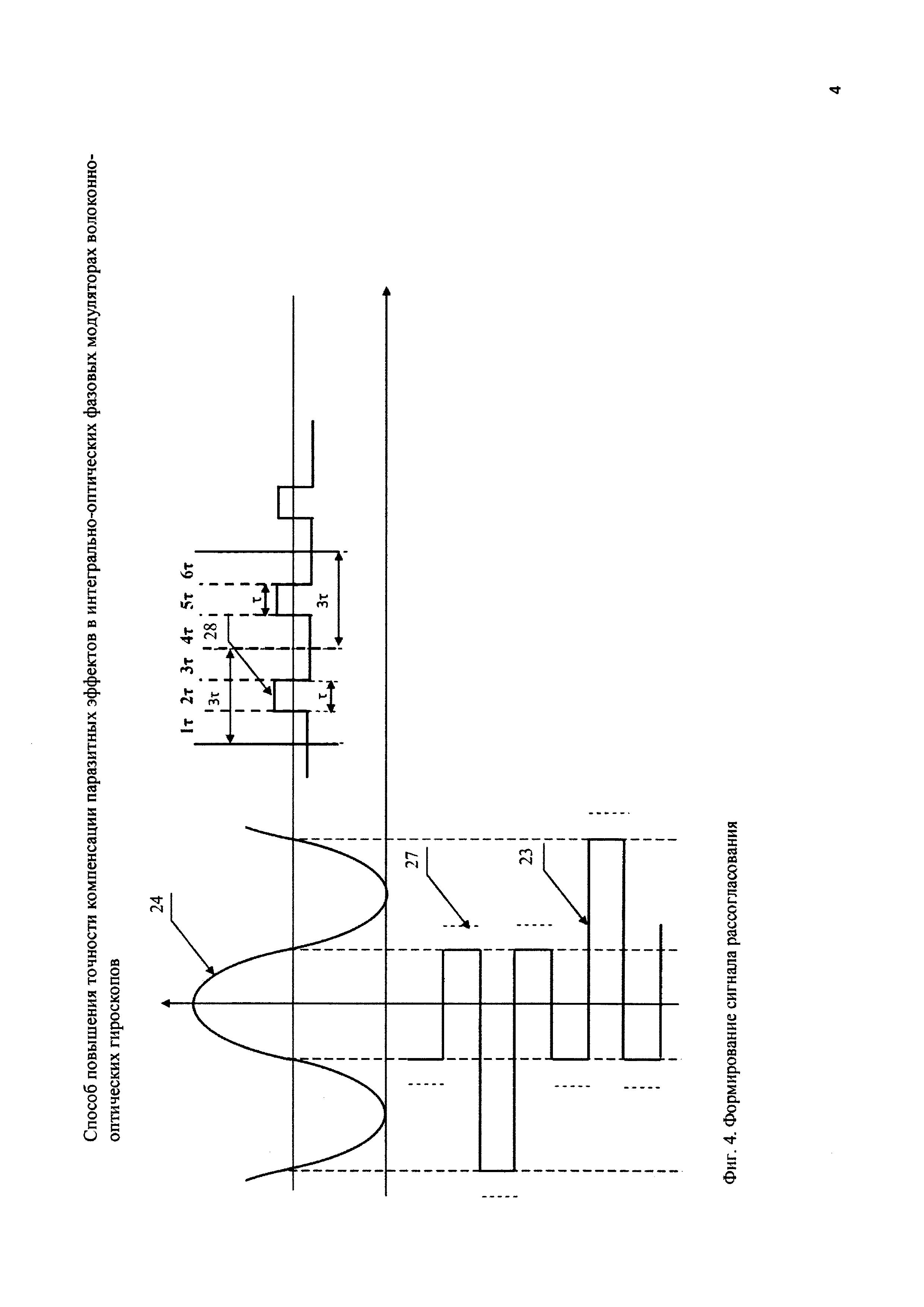 Способ повышения точности компенсации паразитных эффектов в интегрально-оптических фазовых модуляторах волоконно-оптических гироскопов