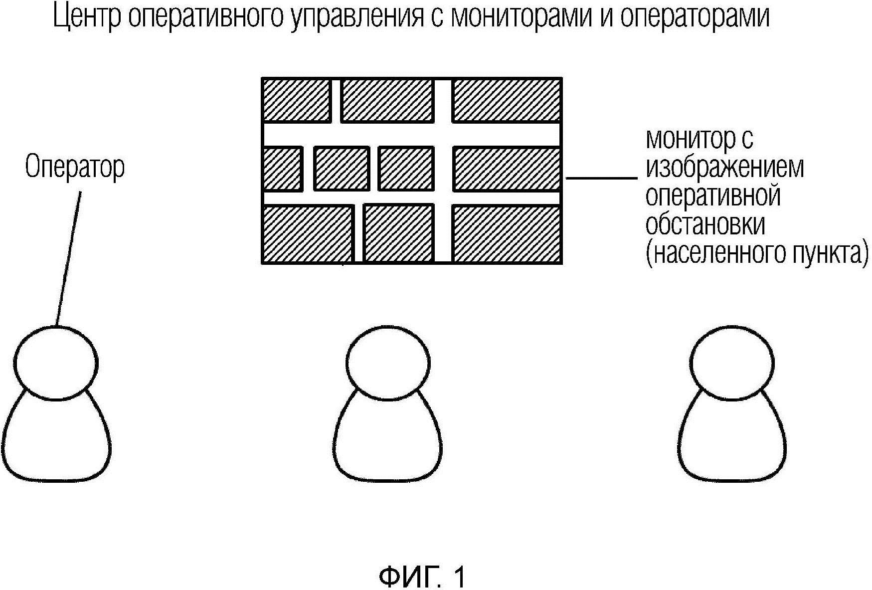 Система контроля и воздействия на объекты, представляющие интерес, и выполняемые ими процессы и соответствующий способ