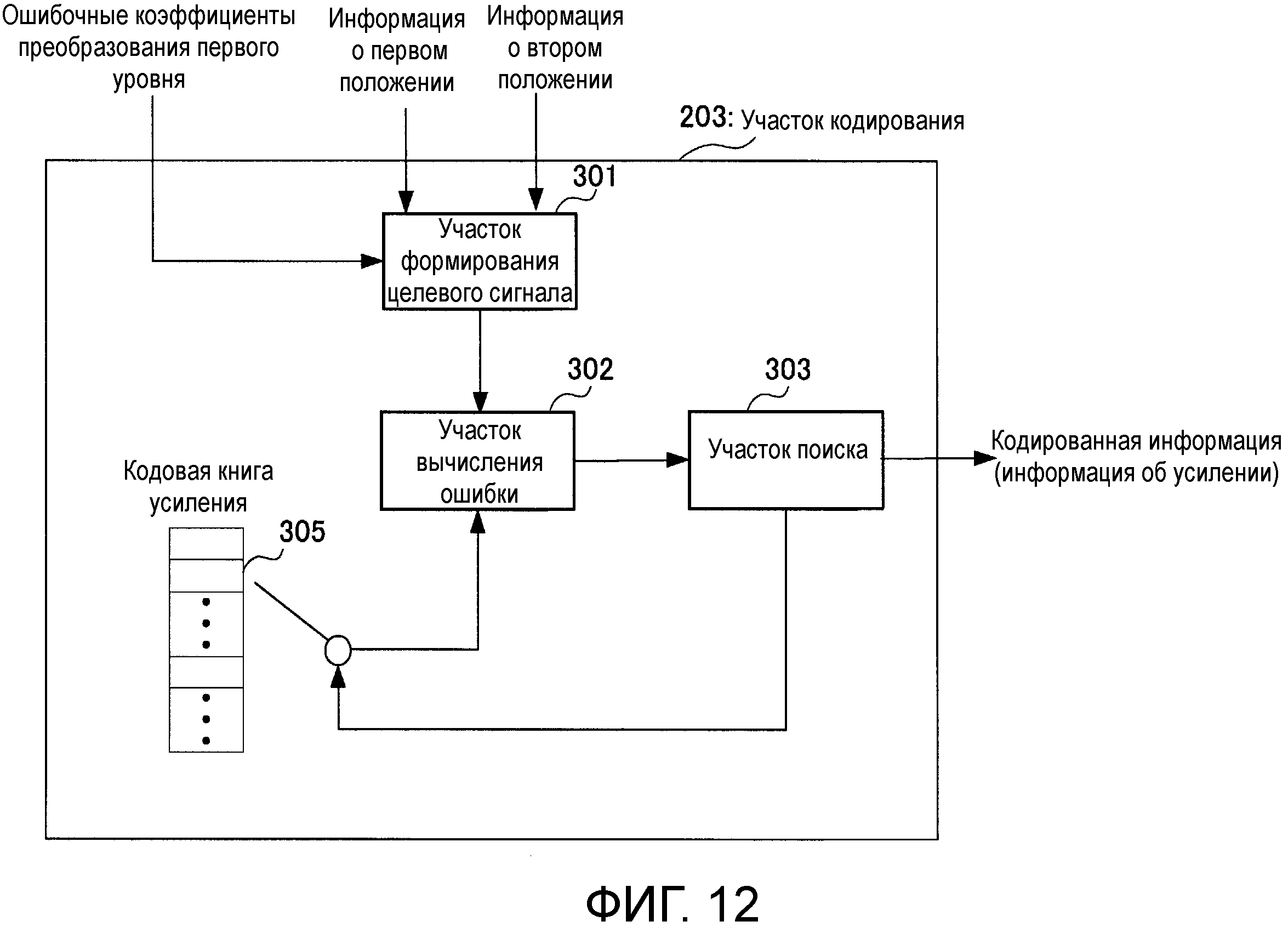 Кодирующее устройство, декодирующее устройство и способ