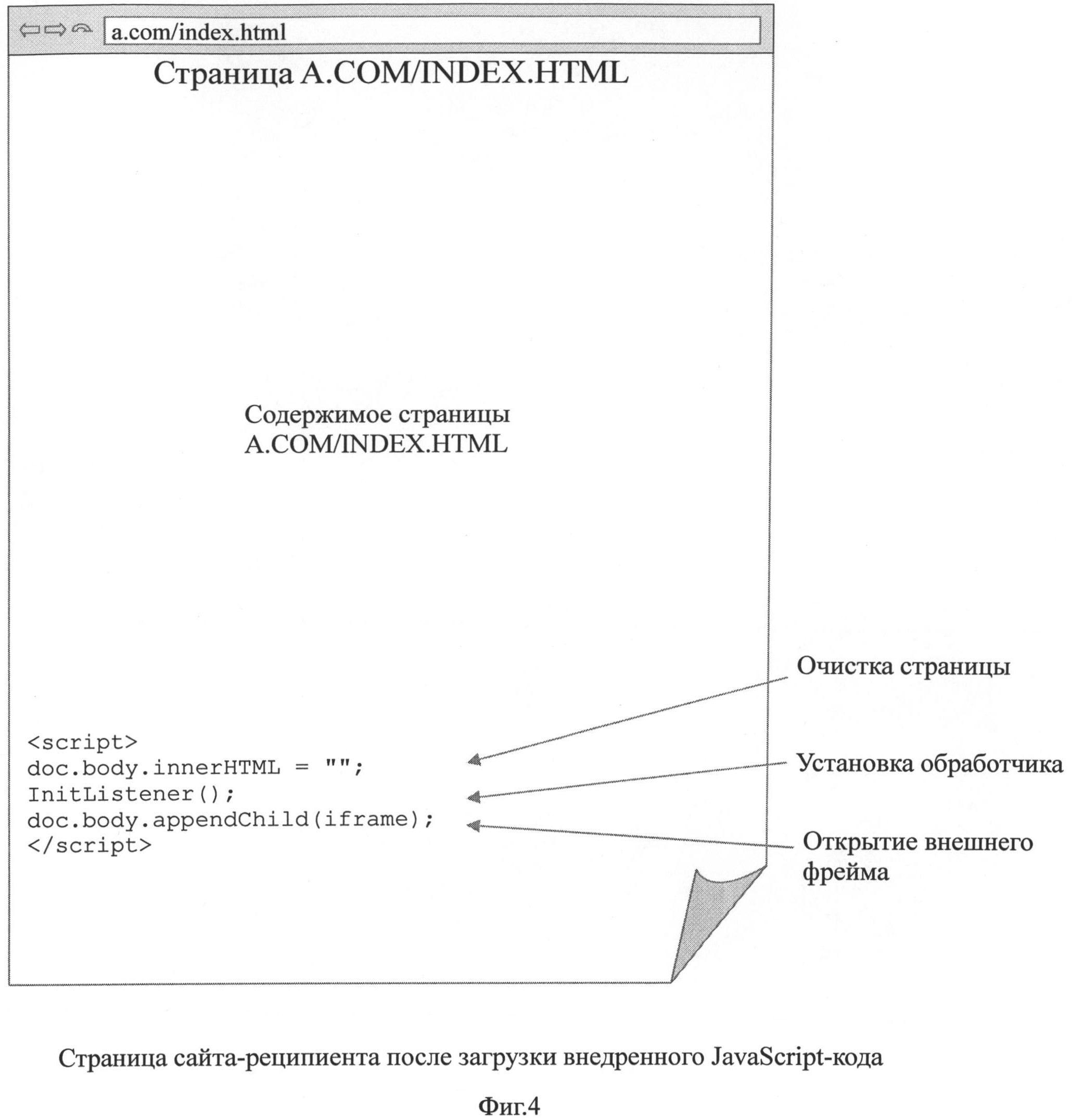 Способ интеграции сайта в сайт