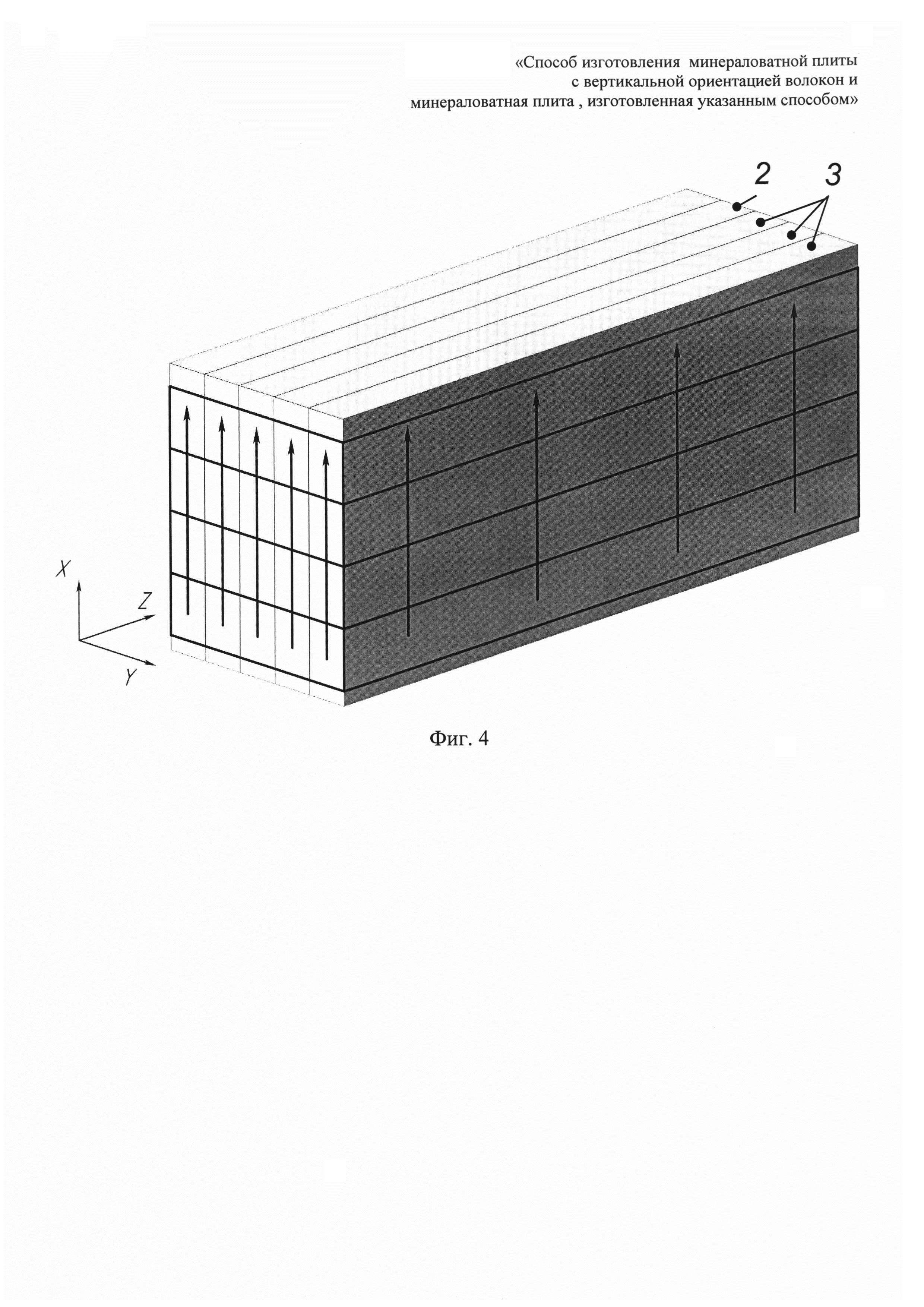 Способ изготовления минераловатной плиты с вертикальной ориентацией волокон и минераловатная плита, изготовленная указанным способом