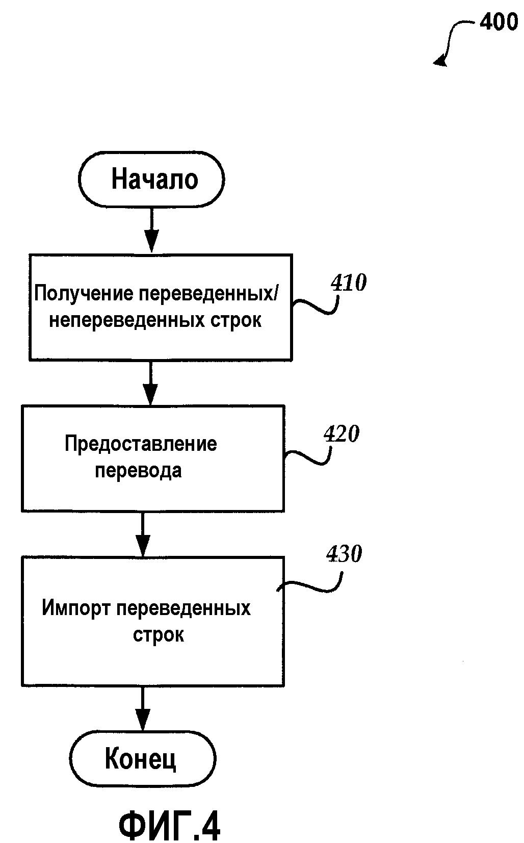 Сайты, переводимые пользователем после предоставления сайта