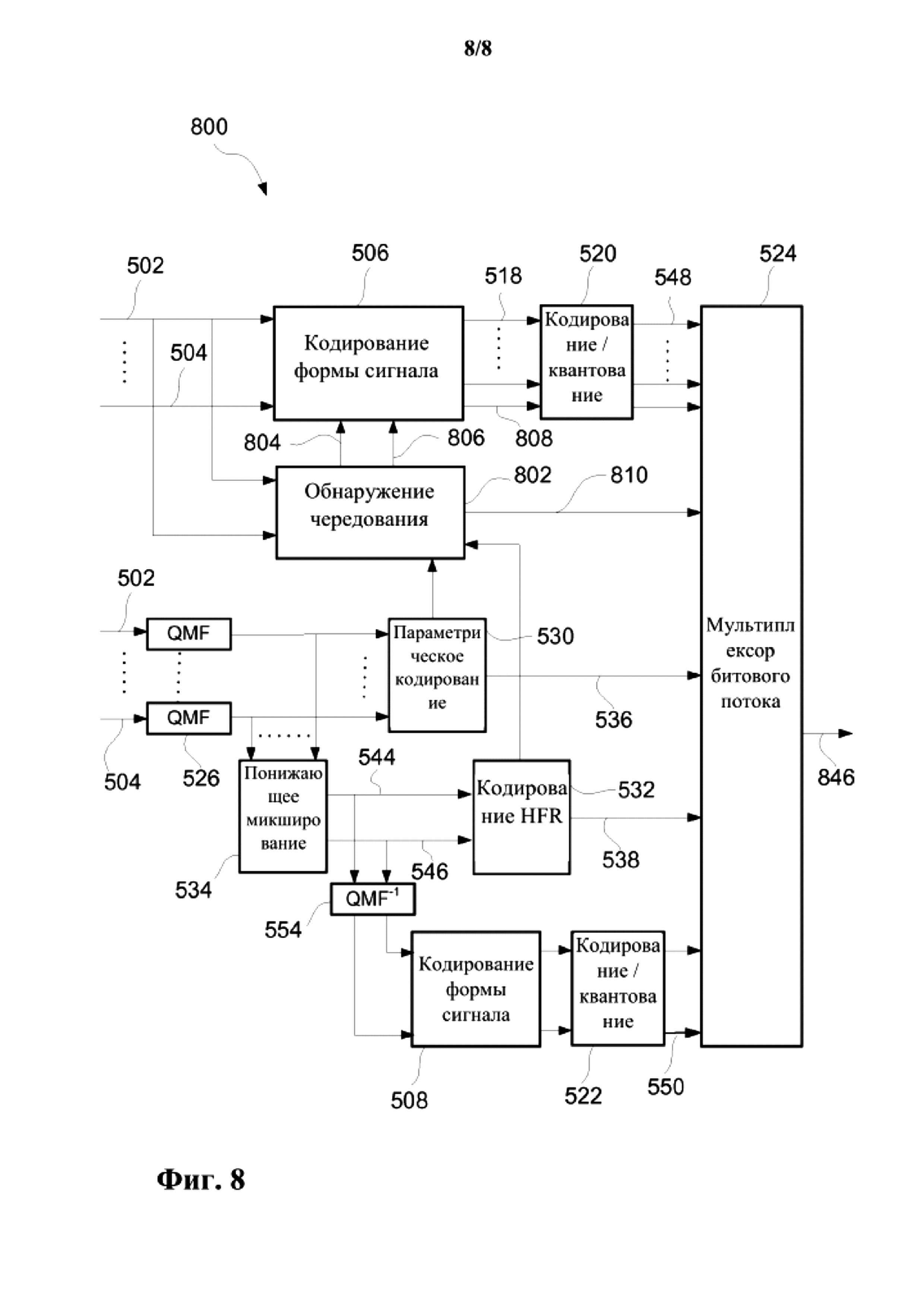 Звуковые кодирующее устройство и декодирующее устройство
