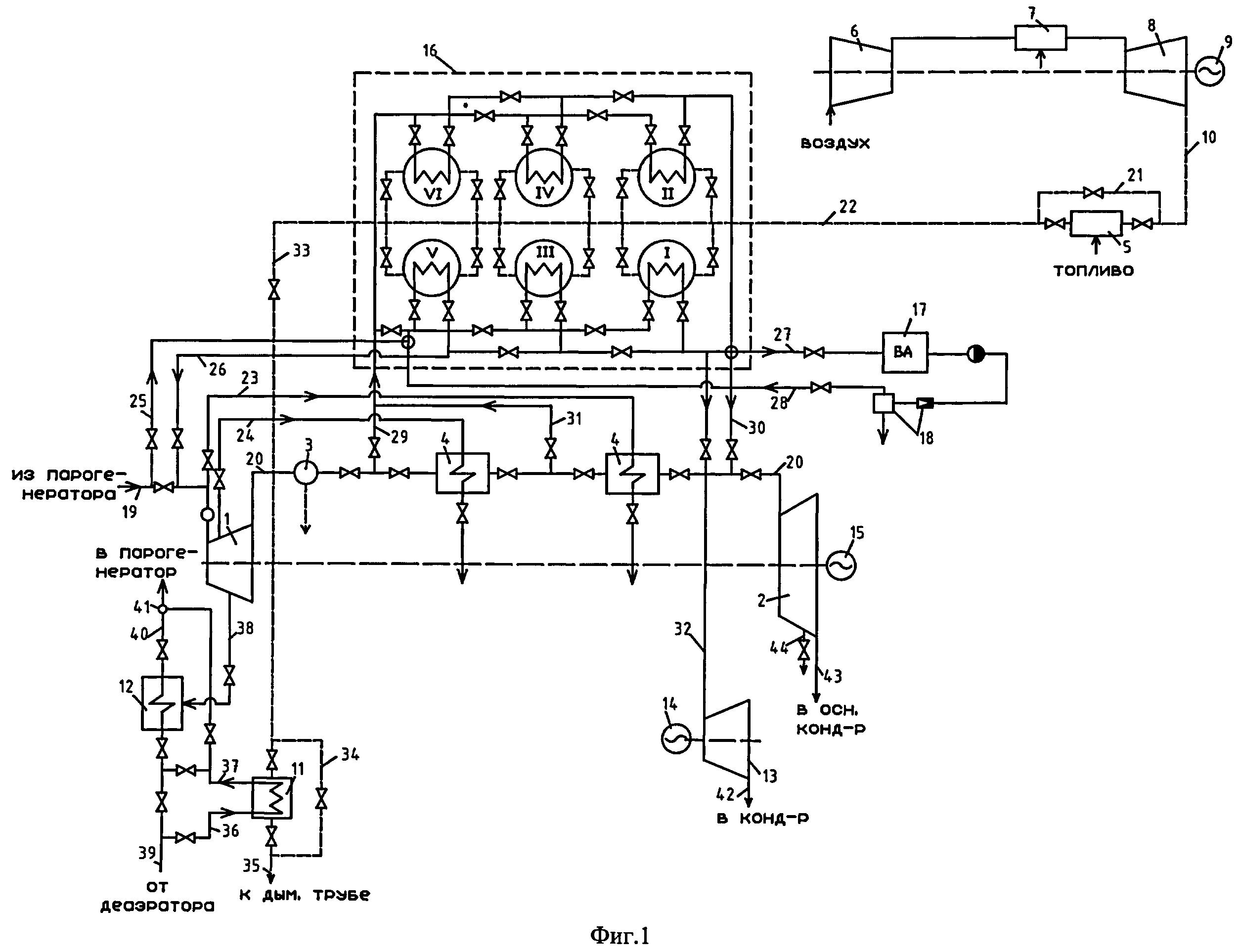 Парогазовая установка на базе аэс