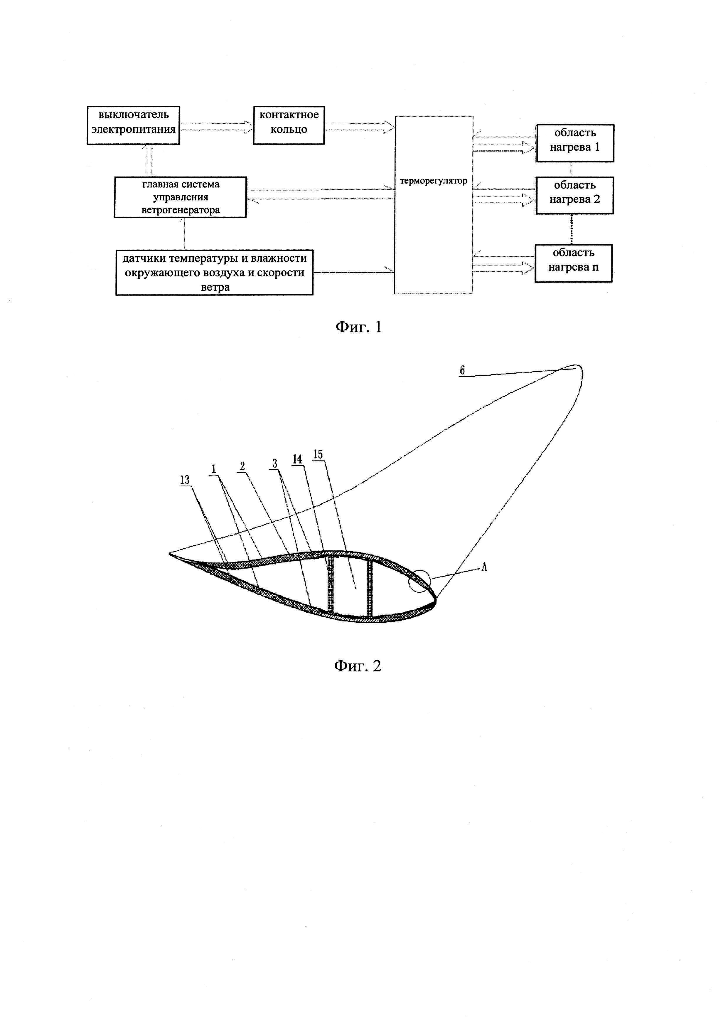 Способ защиты от обледенения с использованием углеродного волокна и противообледенительная система для ветрогенераторов, основанная на использовании данного способа