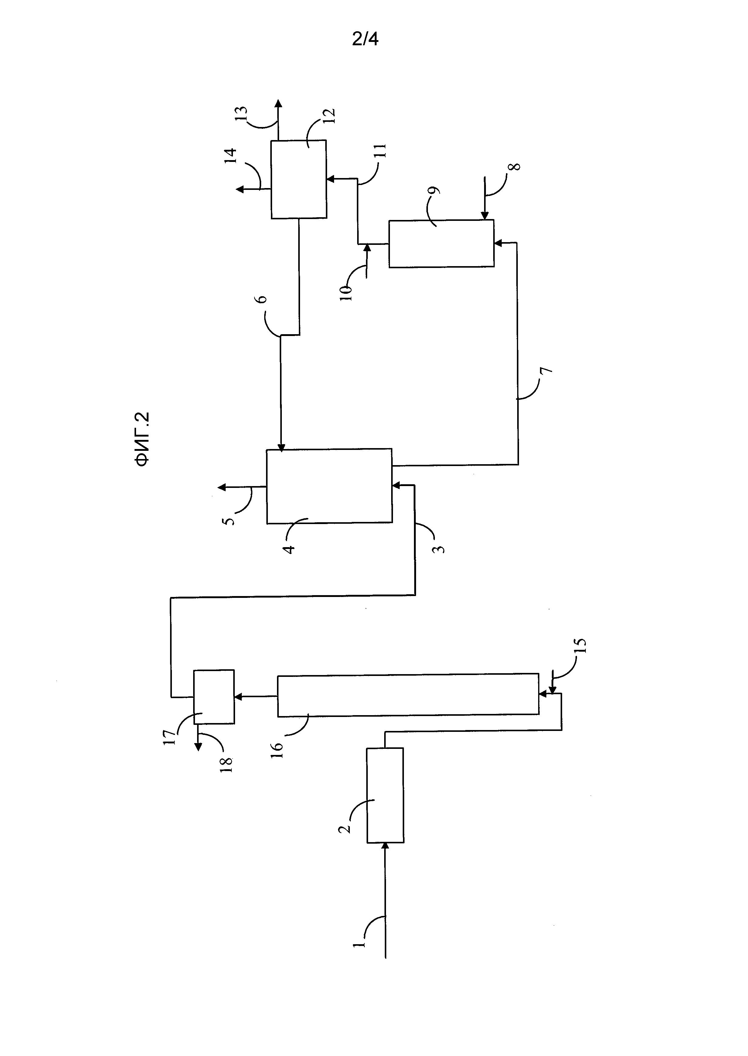 Усовершенствованное устройство экстракции серосодержащих соединений, содержащее периодический реактор предварительной обработки, и реактор, работающий в режиме вытеснения предварительной обработки
