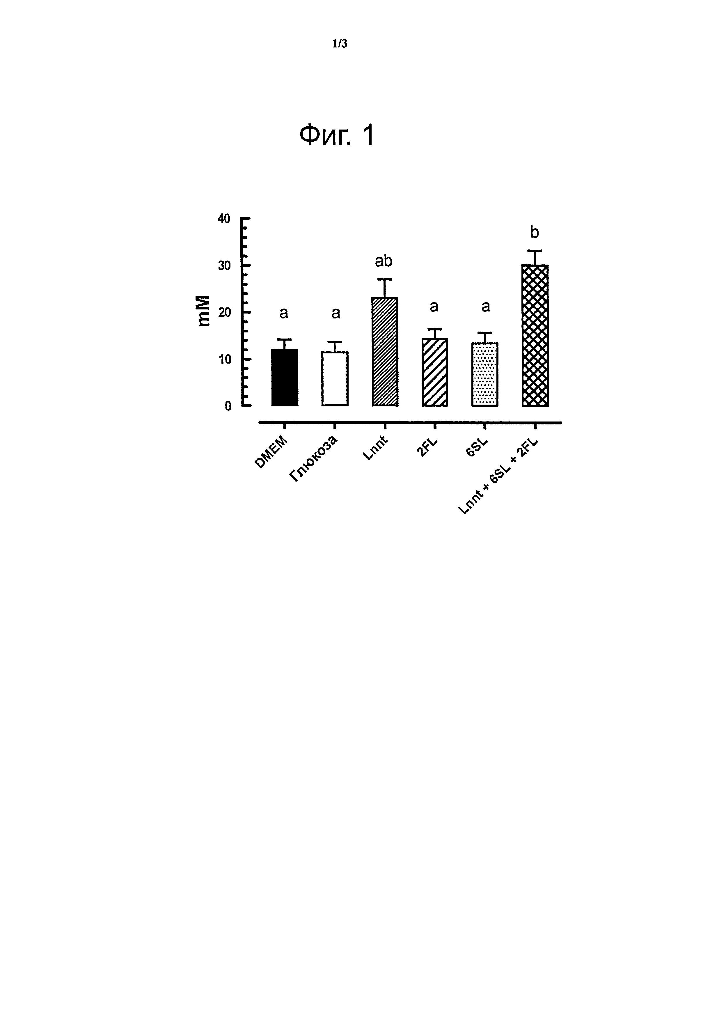 Олигосахаридная композиция для лечения острых инфекций дыхательных путей