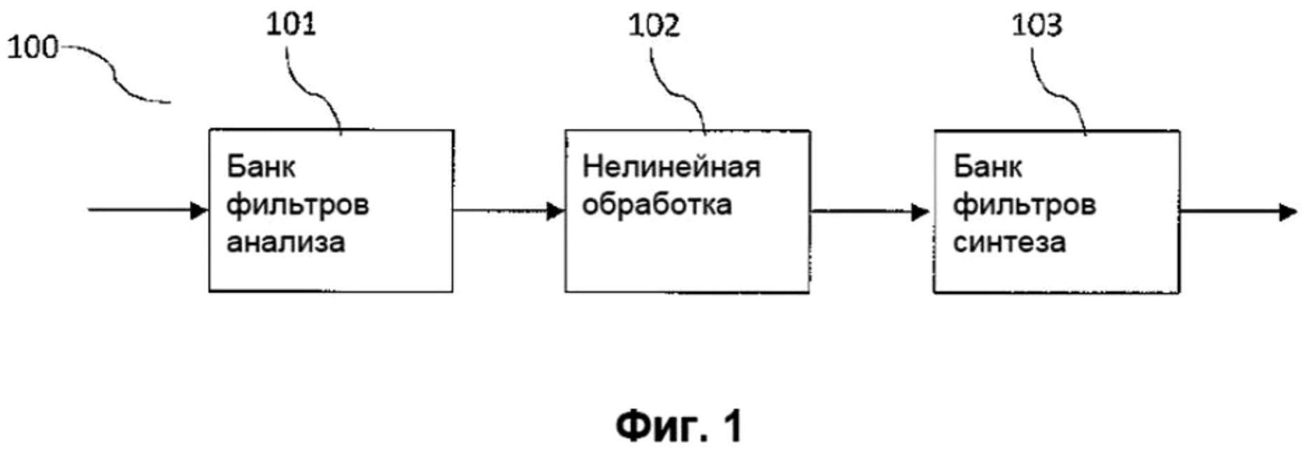 ПЕРЕДИСКРЕТИЗАЦИЯ В КОМБИНИРОВАННОМ БАНКЕ ФИЛЬТРОВ ТРАНСПОЗИТОРА