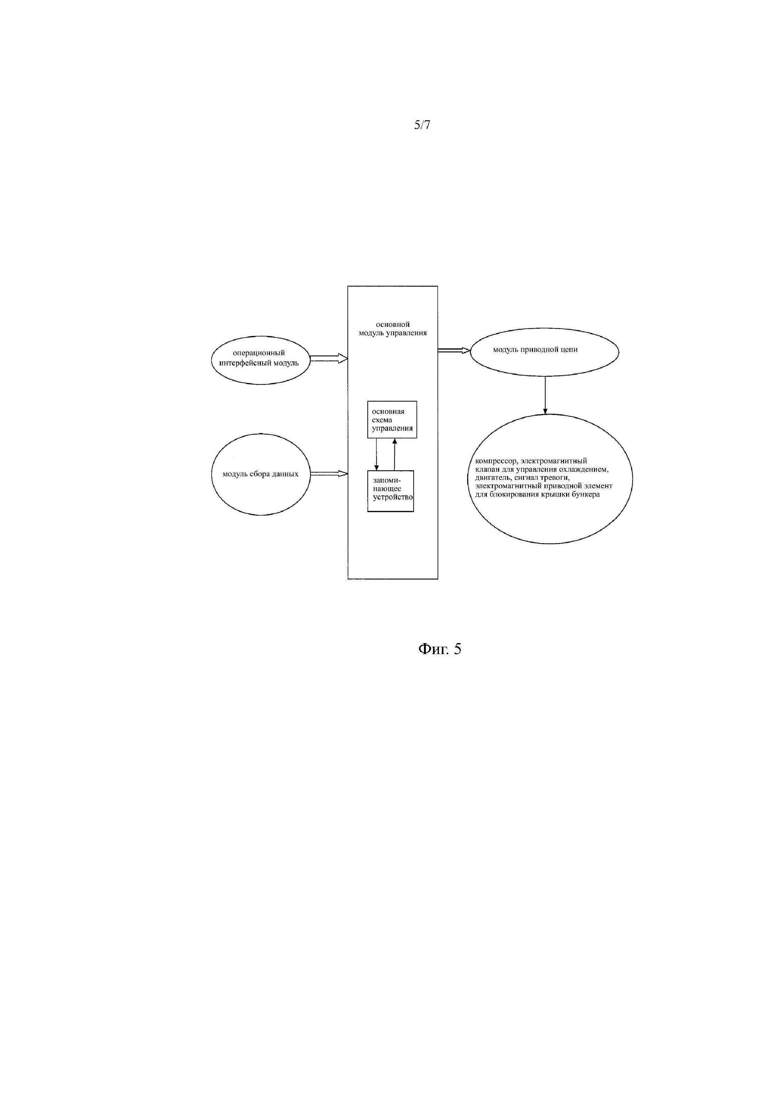 Диспенсер для вязких полужидких продуктов, способ и система управления характеристиками продуктов