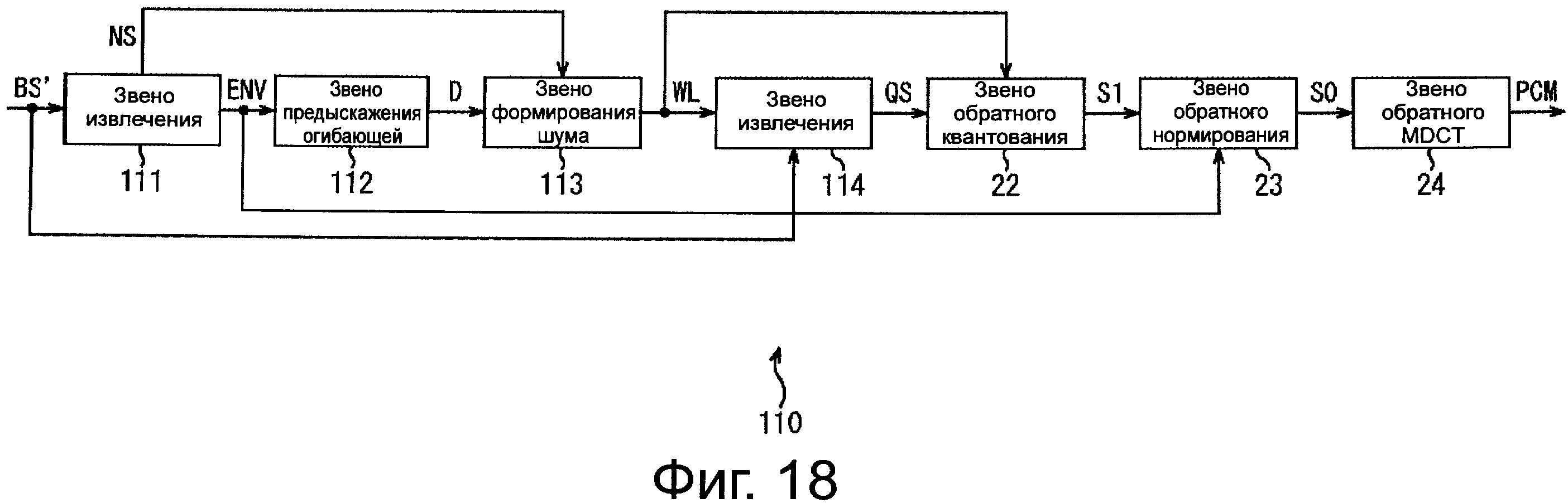Кодирущее устройство и способ кодирования, декодирующее устройство и способ декодирования, и программа