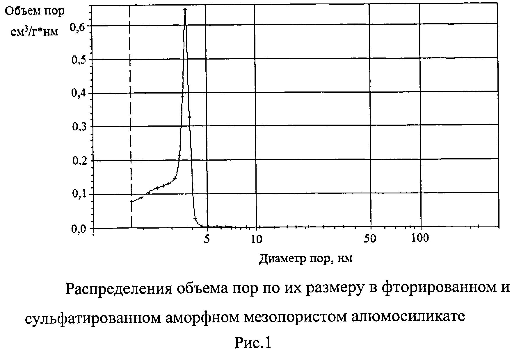 СПОСОБ ПОЛУЧЕНИЯ 5(6)-НИТРО-1-(4-НИТРОФЕНИЛ)-1,3,3-ТРИМЕТИЛИНДАНОВ