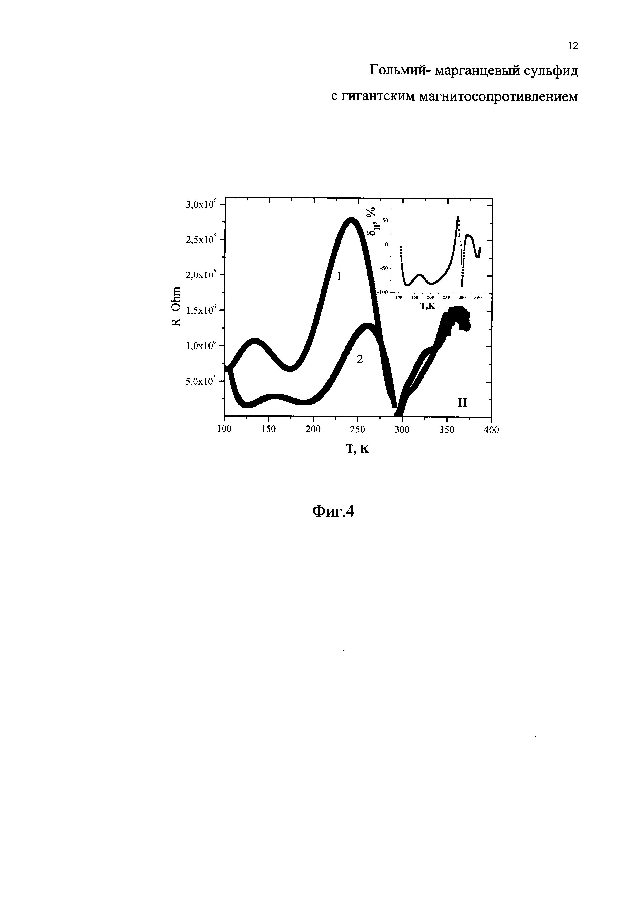 Гольмий-марганцевый сульфид с гигантским магнитосопротивлением