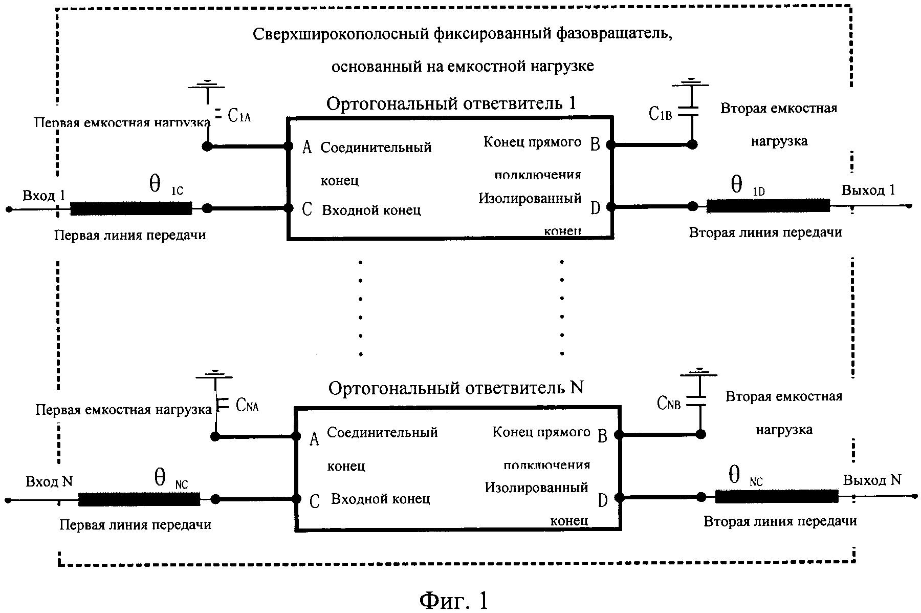 Сверхширокополосный фиксированный фазовращатель, основанный на ёмкостной нагрузке