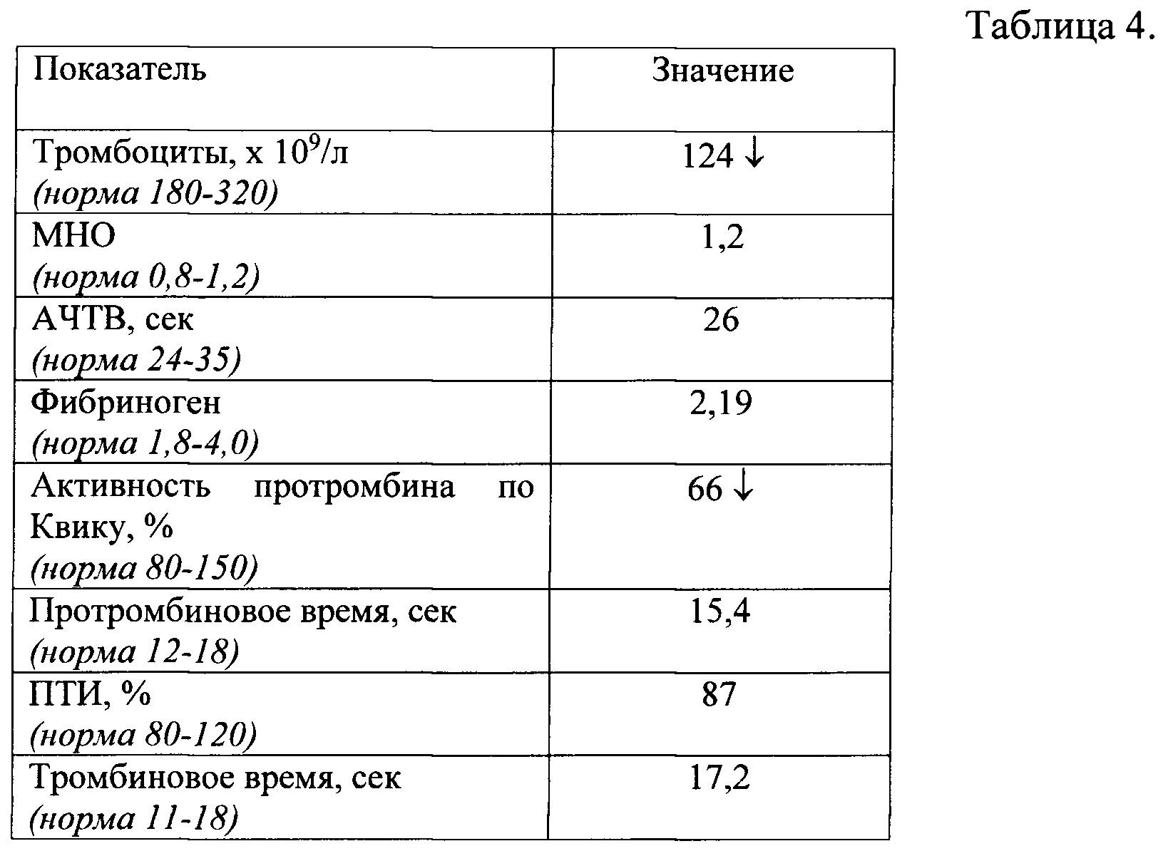 На мно анализа крови условия атеромы лечения народные ушей средства