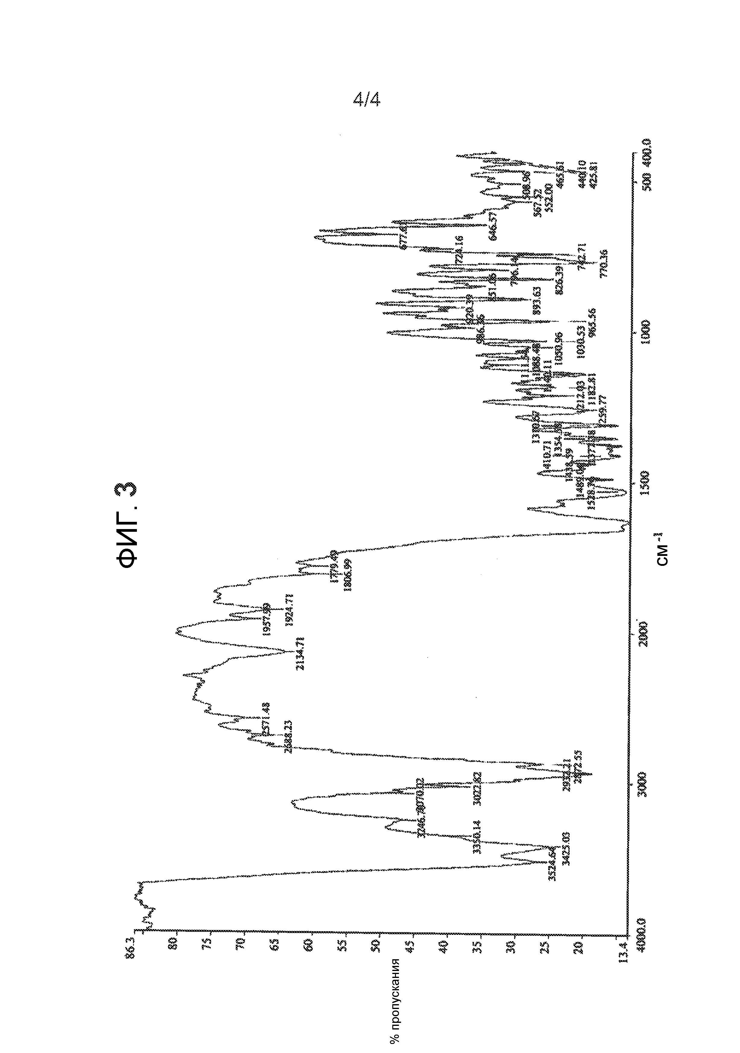 Способ получения 1-(2-метил-4-(2,3,4,5-тетрагидро-1-бензазепин-1-илкарбонил)бензилкарбамоил)-l-пролин-n,n-диметиламида
