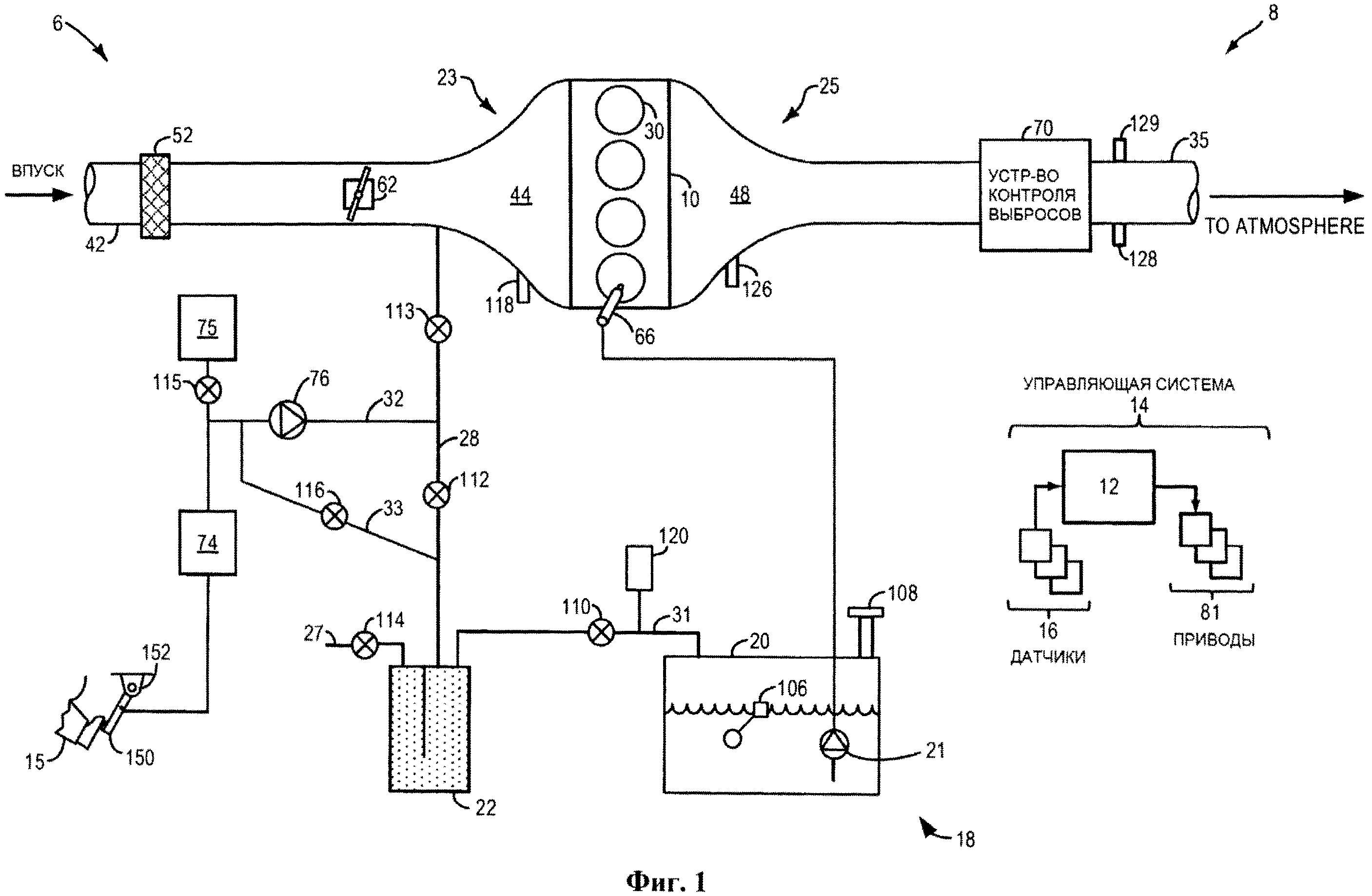 Система для обнаружения утечек топлива в транспортном средстве с гибридным приводом