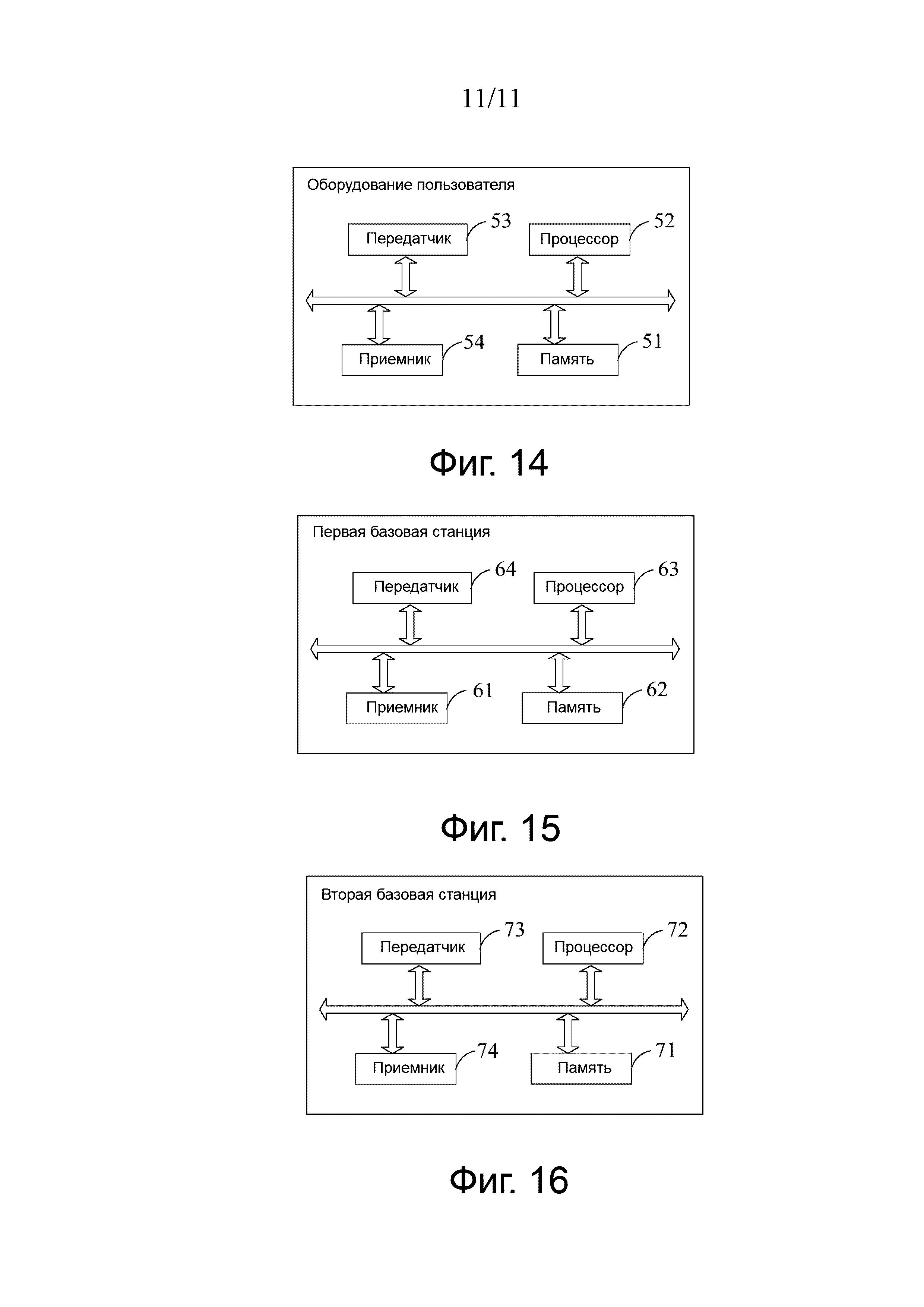 Способ обработки несущей радиосигнала, оборудование пользователя и базовая станция