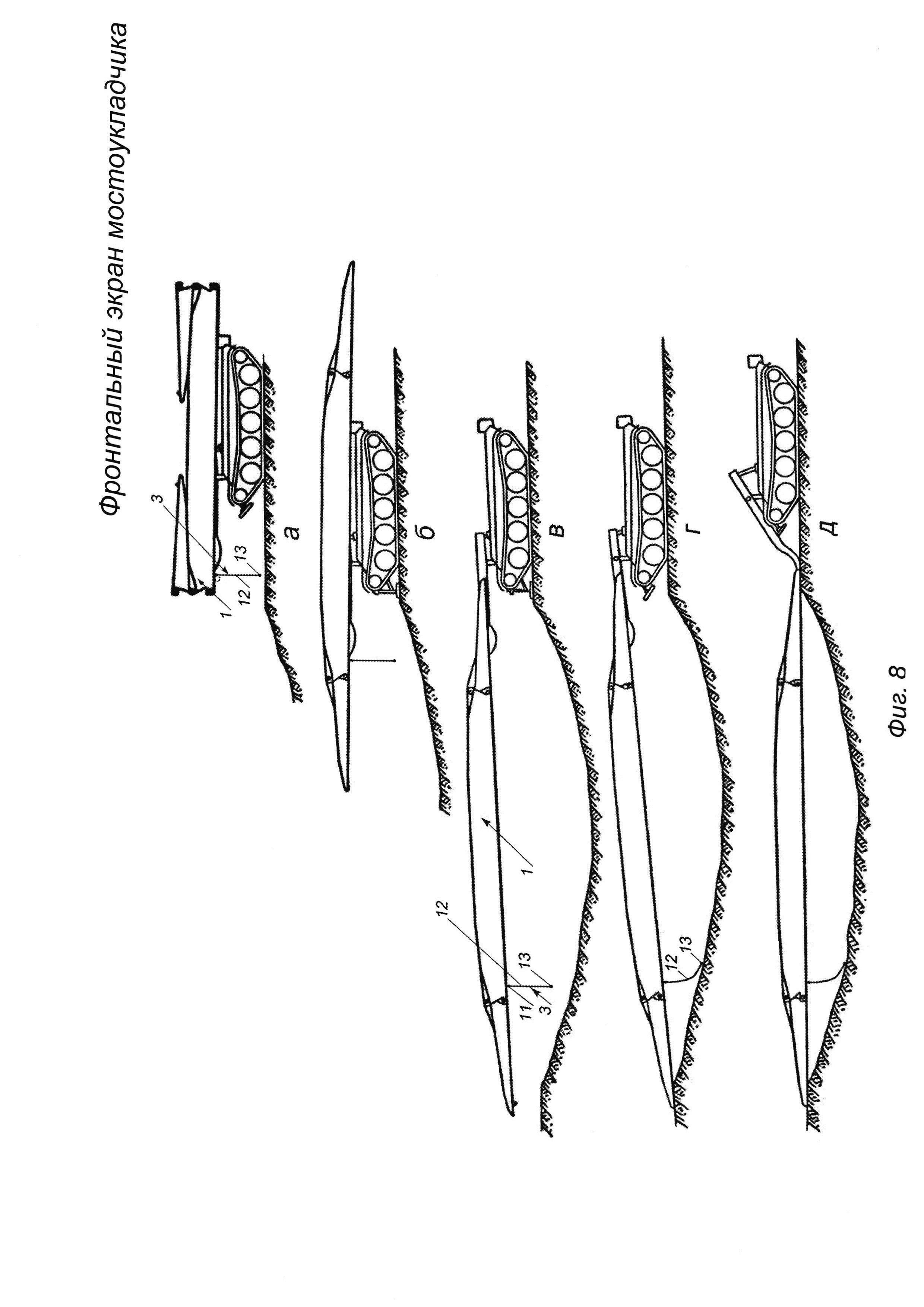 Фронтальный экран мостоукладчика