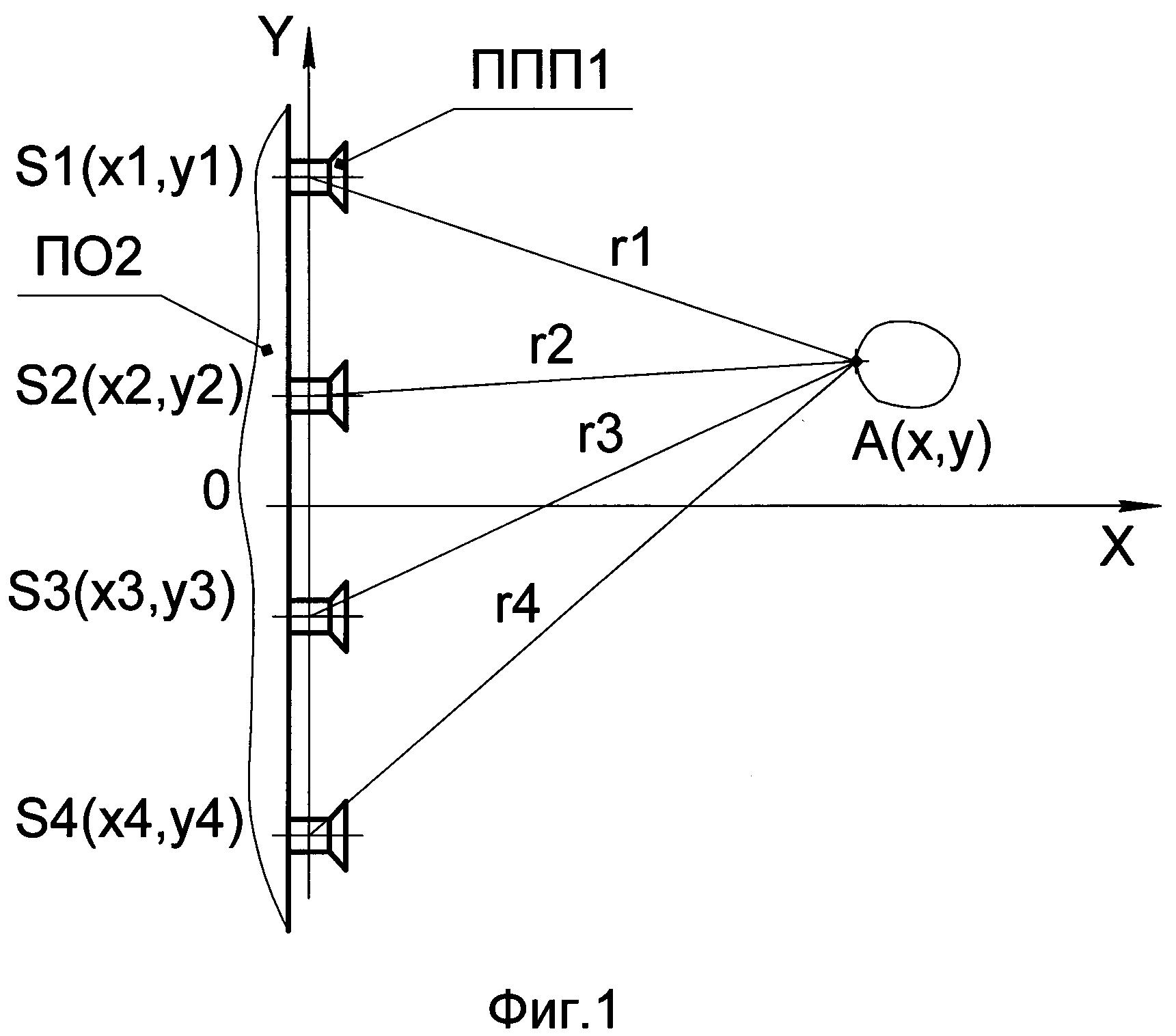 Ультразвуковая система обнаружения препятствий движению подвижного объекта