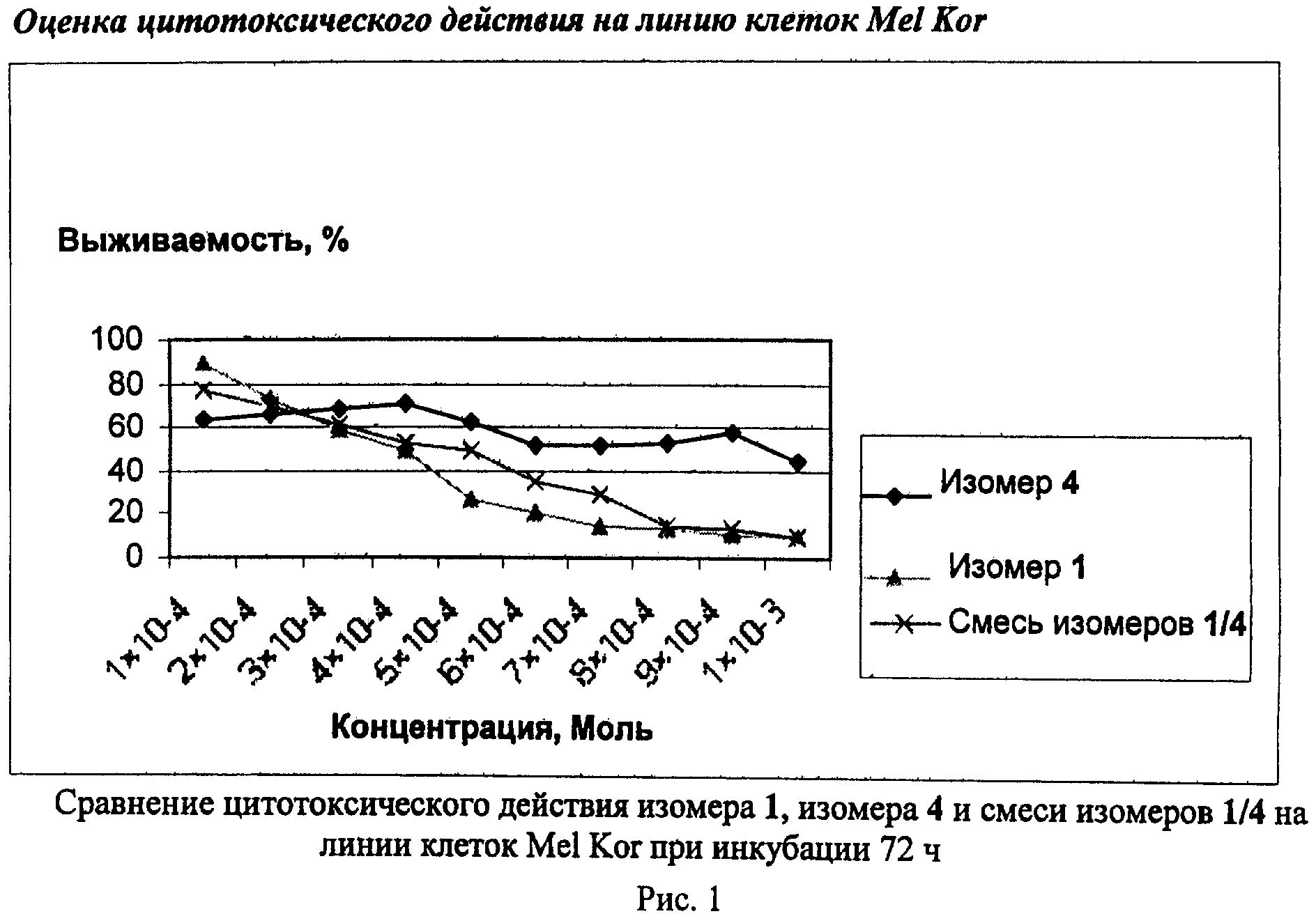 N-нитрозо-n-[(2-хлорэтил)карбамоил]-l-орнитин